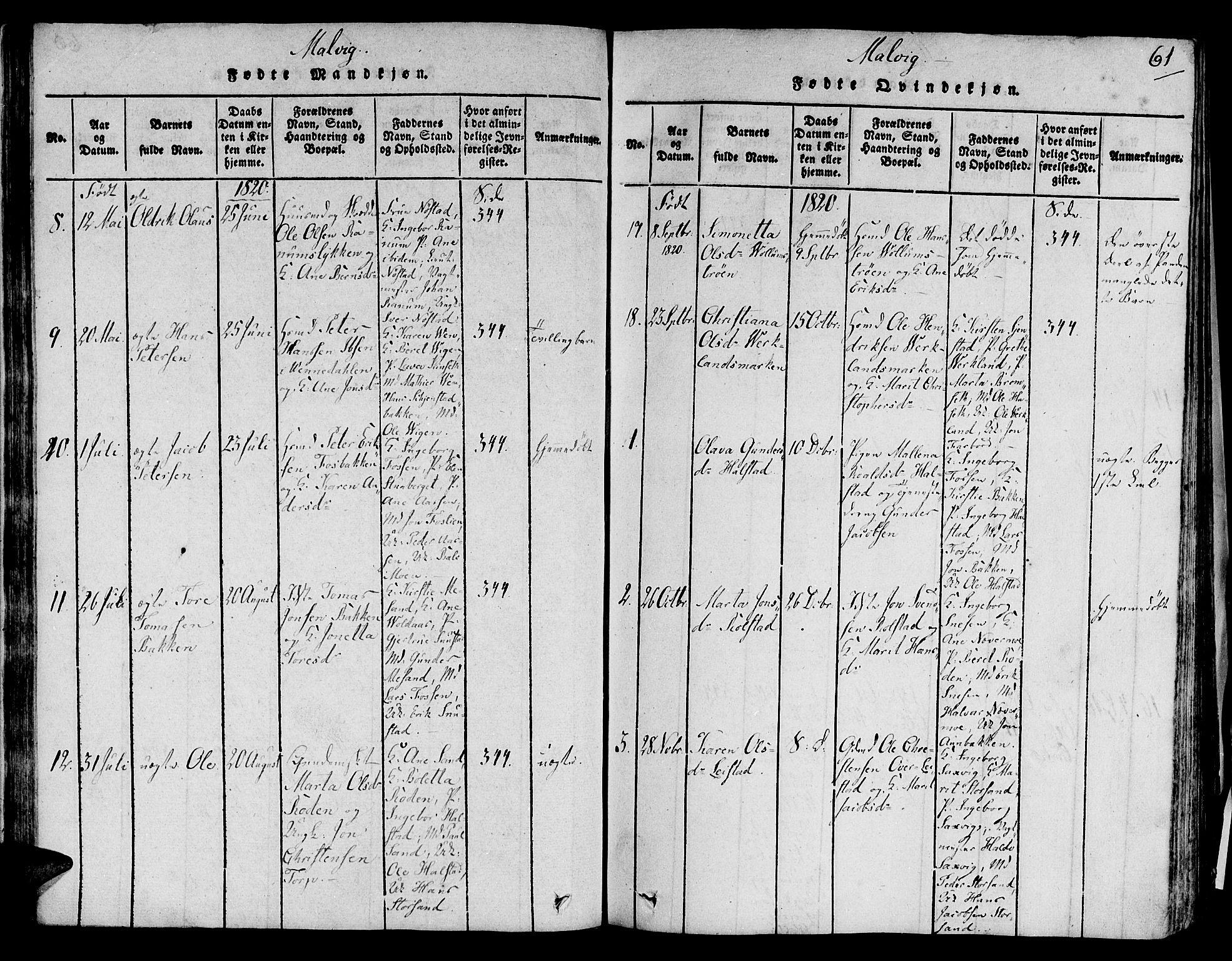 SAT, Ministerialprotokoller, klokkerbøker og fødselsregistre - Sør-Trøndelag, 606/L0284: Ministerialbok nr. 606A03 /2, 1819-1823, s. 61