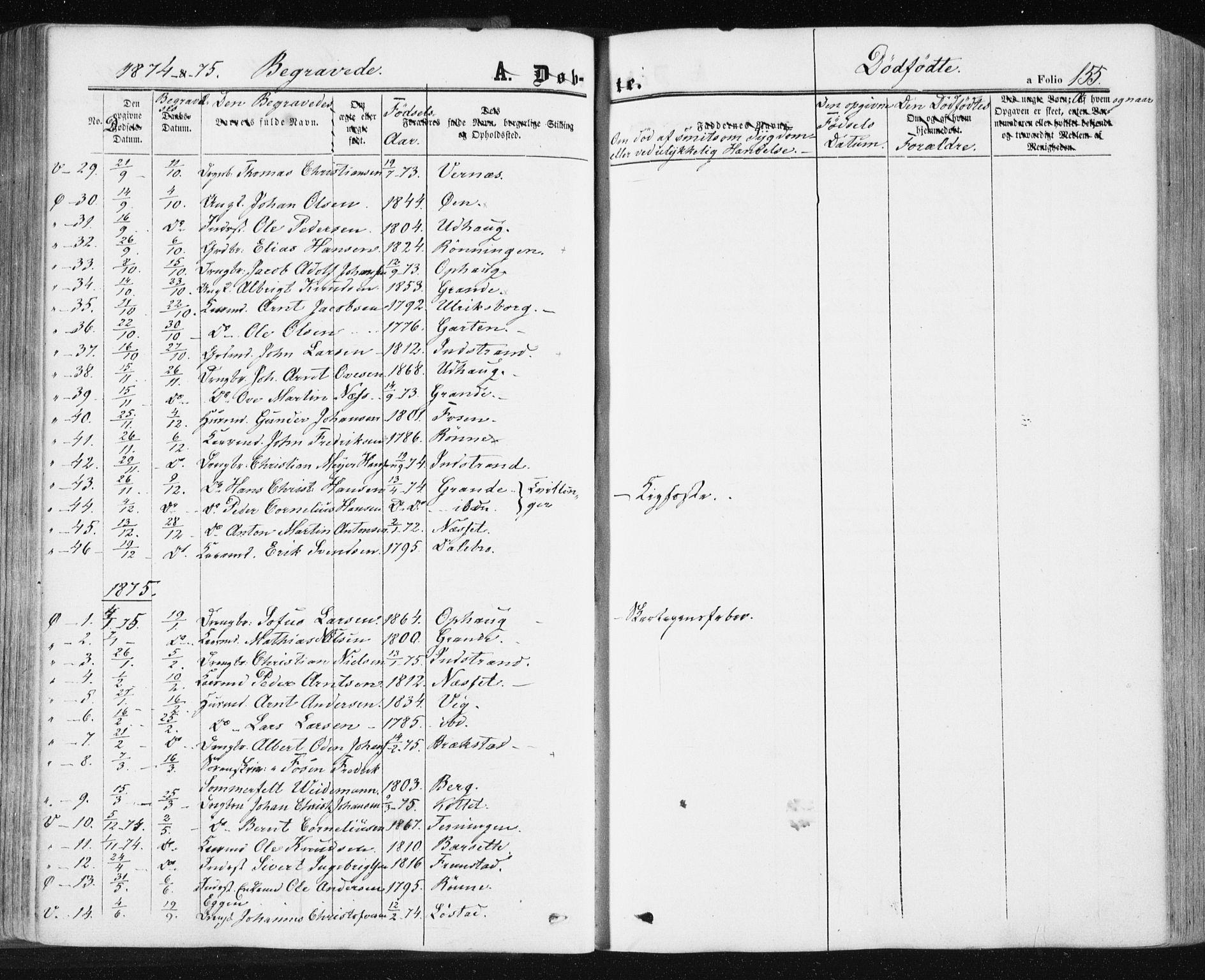 SAT, Ministerialprotokoller, klokkerbøker og fødselsregistre - Sør-Trøndelag, 659/L0737: Ministerialbok nr. 659A07, 1857-1875, s. 155