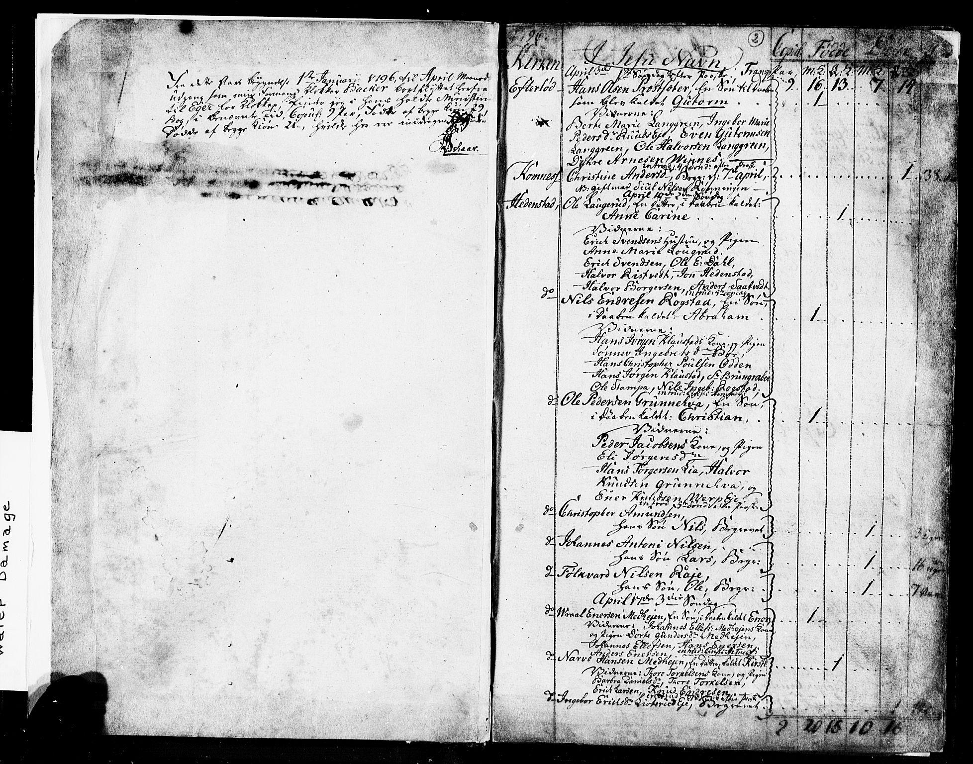 SAKO, Sandsvær kirkebøker, G/Ga/L0002: Klokkerbok nr. I 2, 1796-1817, s. 2