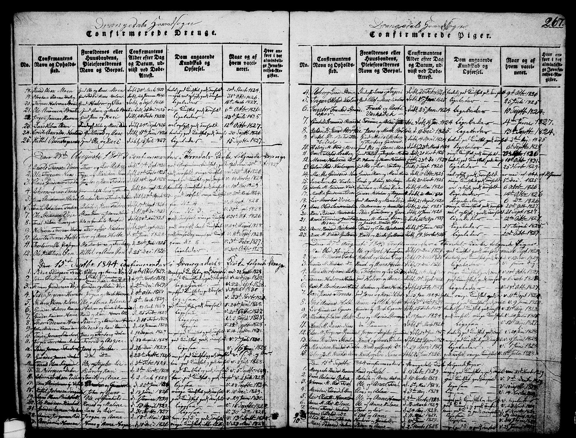 SAKO, Drangedal kirkebøker, G/Ga/L0001: Klokkerbok nr. I 1 /1, 1814-1856, s. 267