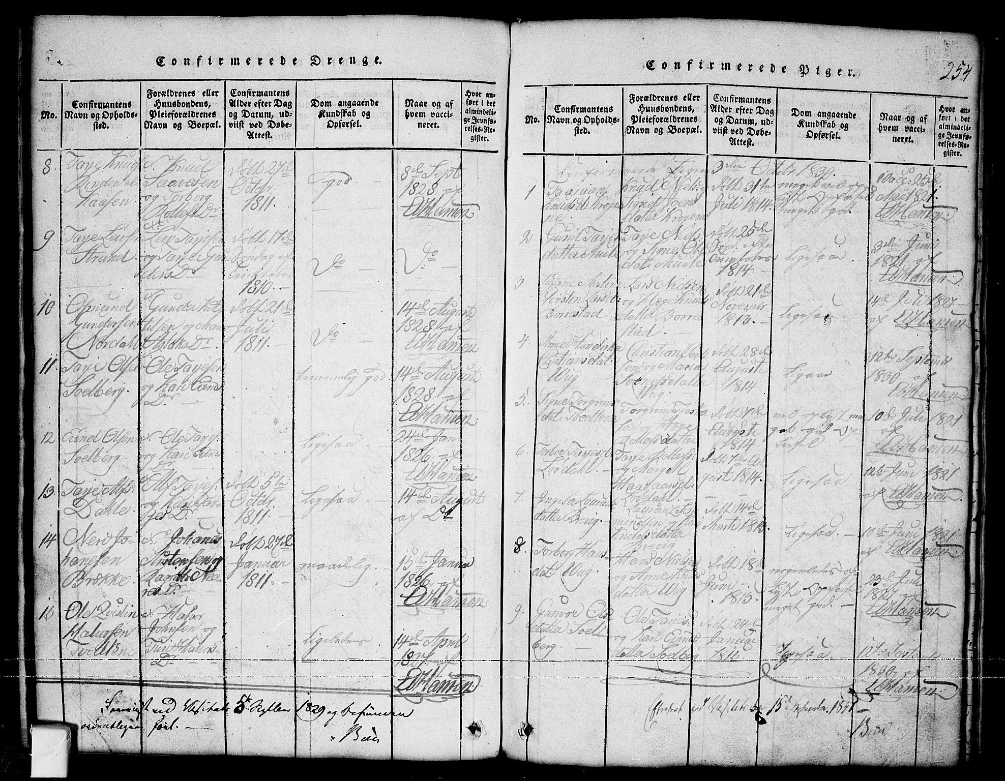 SAKO, Nissedal kirkebøker, G/Ga/L0001: Klokkerbok nr. I 1, 1814-1860, s. 254