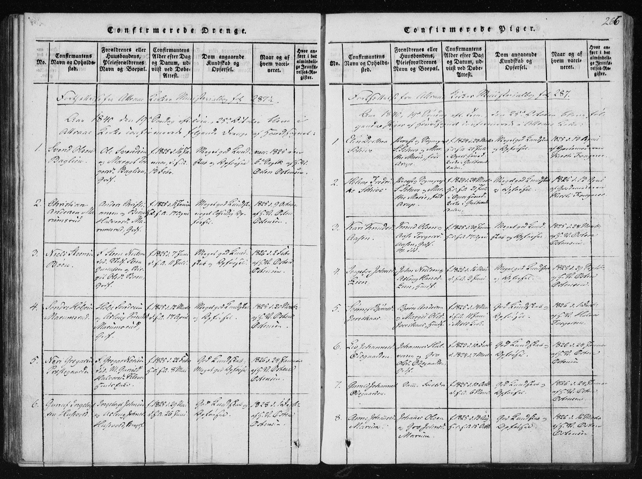 SAKO, Tinn kirkebøker, F/Fb/L0001: Ministerialbok nr. II 1, 1815-1843, s. 266
