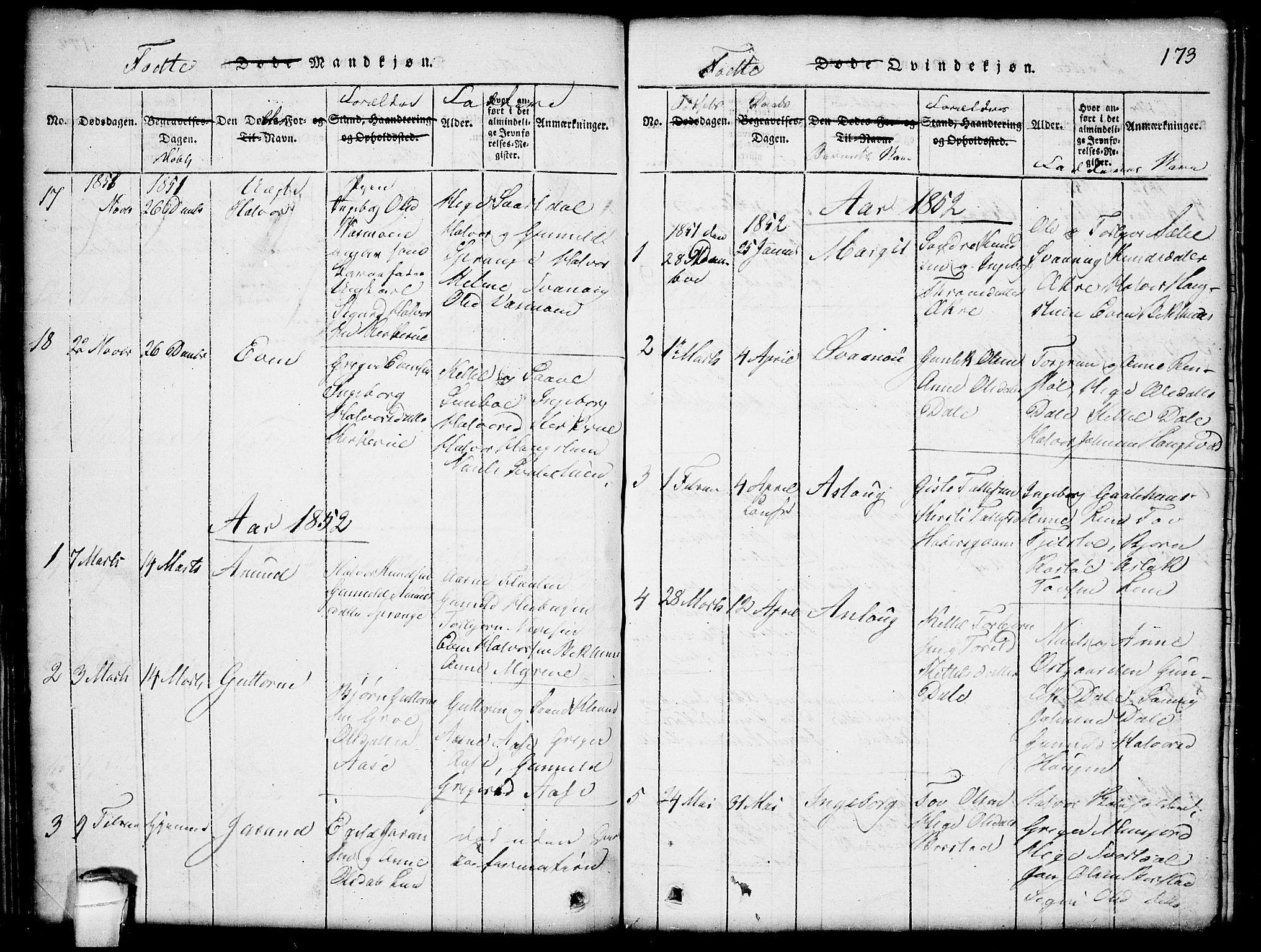 SAKO, Seljord kirkebøker, G/Gb/L0002: Klokkerbok nr. II 2, 1815-1854, s. 173