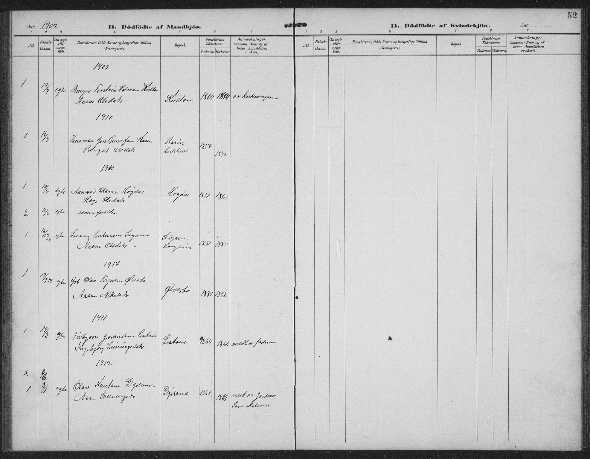 SAKO, Seljord kirkebøker, G/Gc/L0003: Klokkerbok nr. III 3, 1887-1926, s. 52