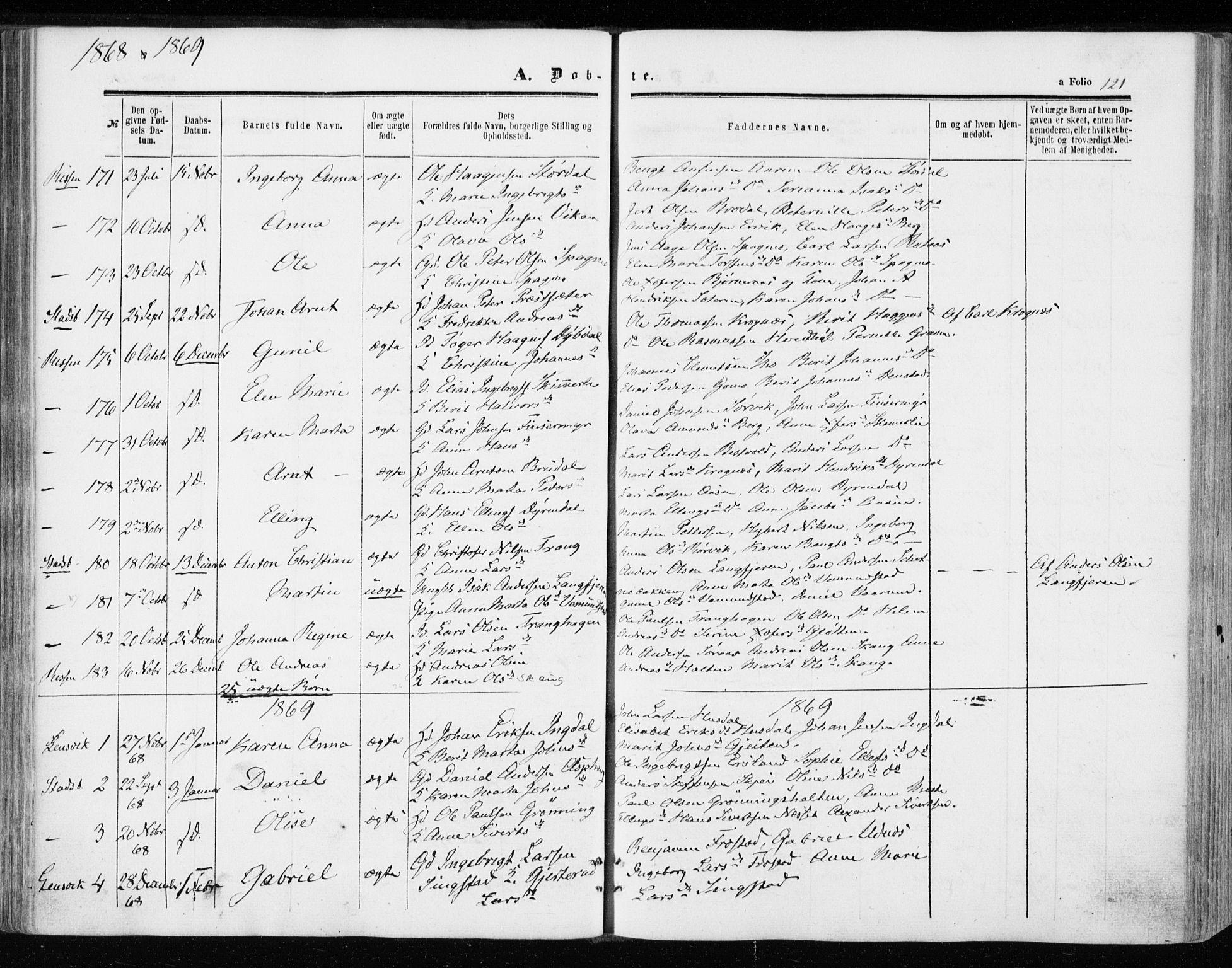 SAT, Ministerialprotokoller, klokkerbøker og fødselsregistre - Sør-Trøndelag, 646/L0612: Ministerialbok nr. 646A10, 1858-1869, s. 121