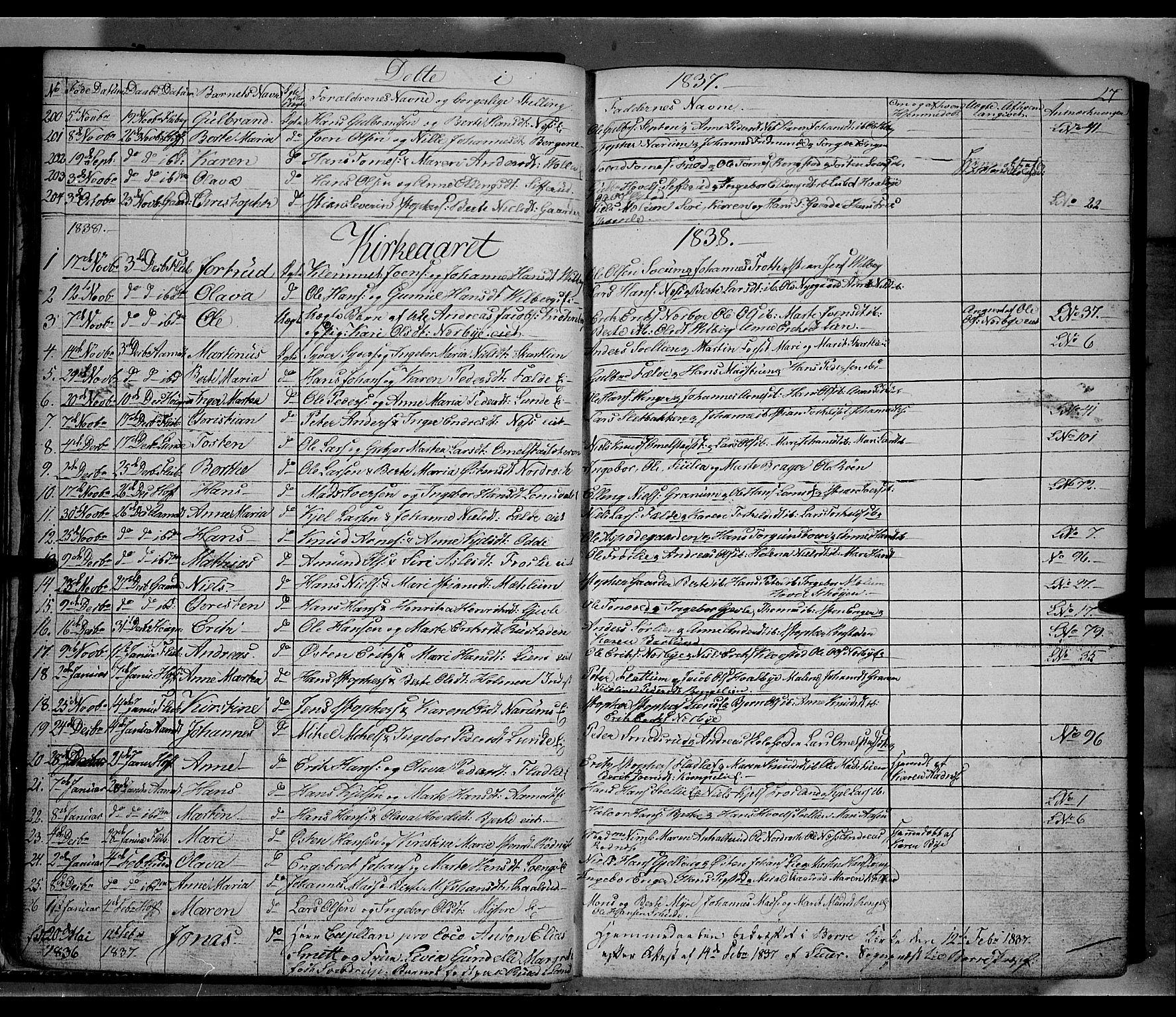SAH, Land prestekontor, Klokkerbok nr. 2, 1833-1849, s. 27
