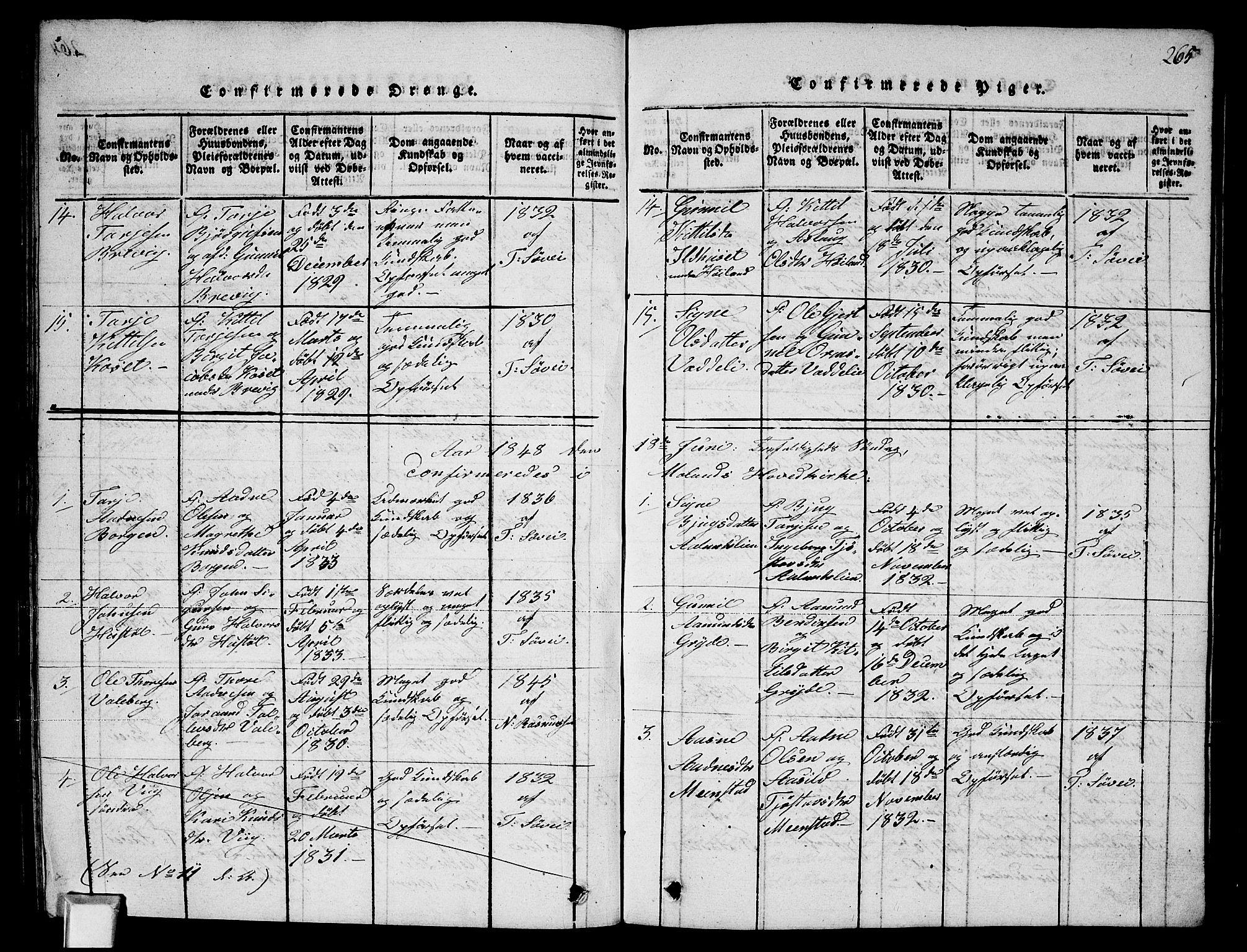 SAKO, Fyresdal kirkebøker, G/Ga/L0002: Klokkerbok nr. I 2, 1815-1857, s. 265