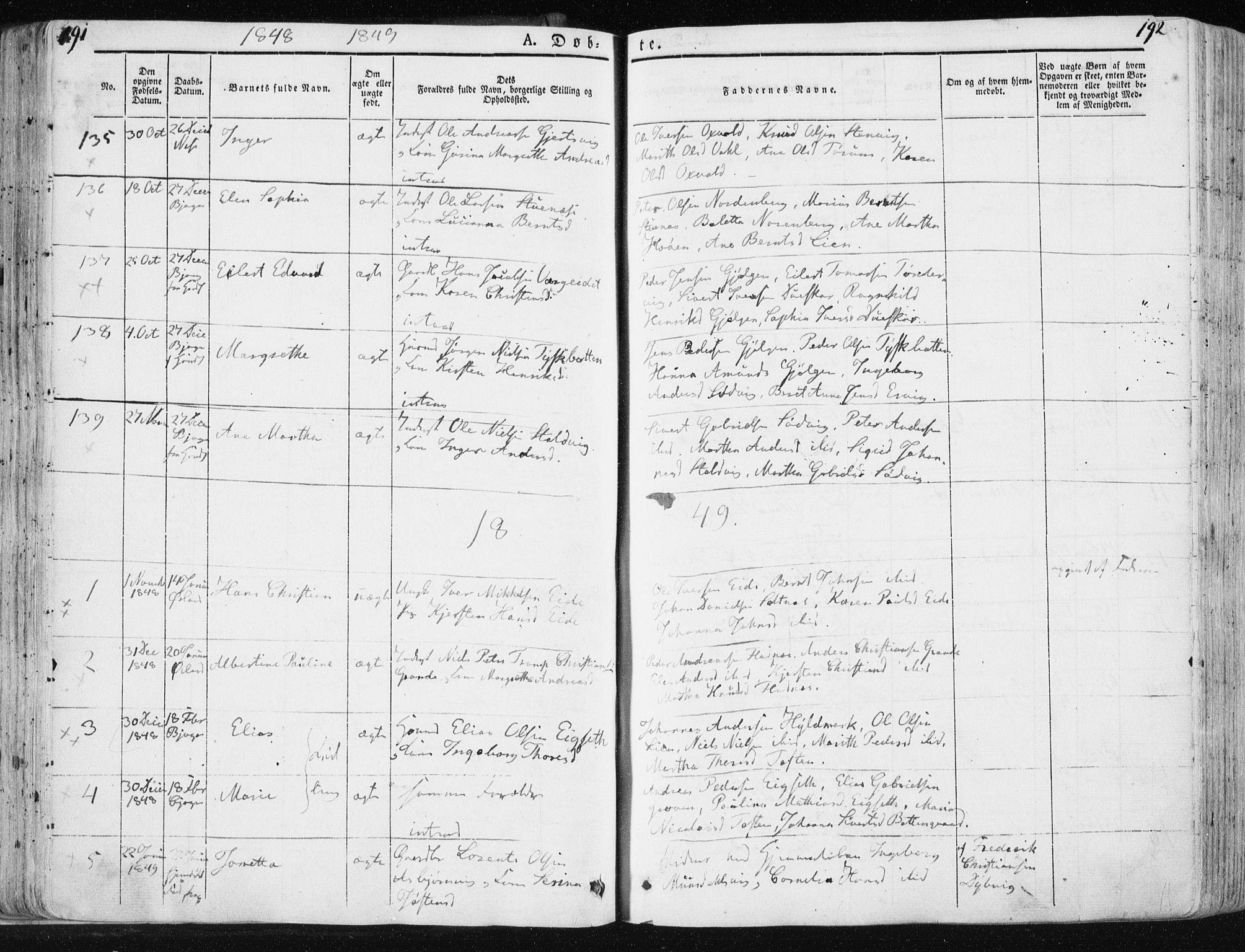 SAT, Ministerialprotokoller, klokkerbøker og fødselsregistre - Sør-Trøndelag, 659/L0736: Ministerialbok nr. 659A06, 1842-1856, s. 191-192