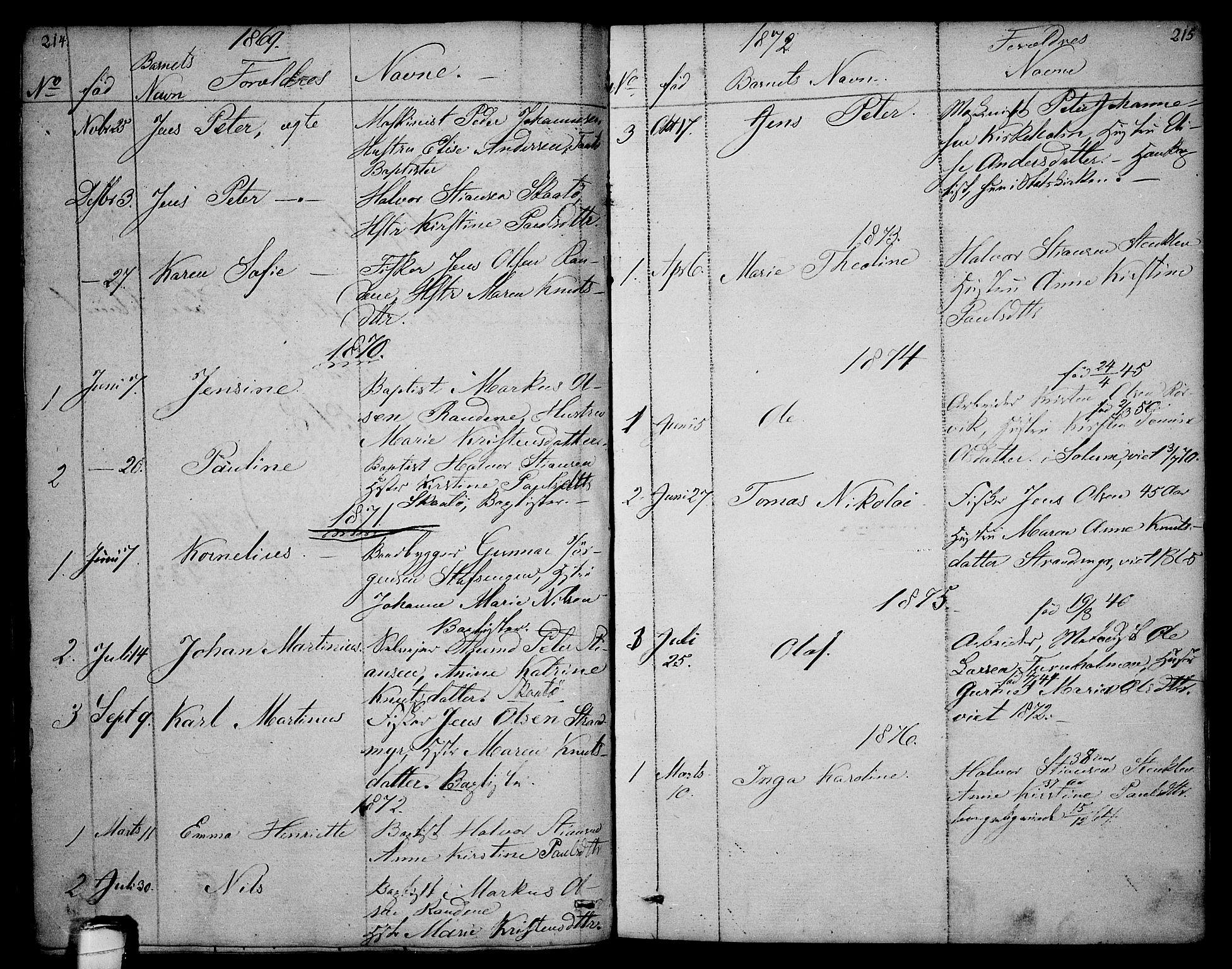 SAKO, Sannidal kirkebøker, F/Fa/L0003: Ministerialbok nr. 3, 1803-1813, s. 214-215