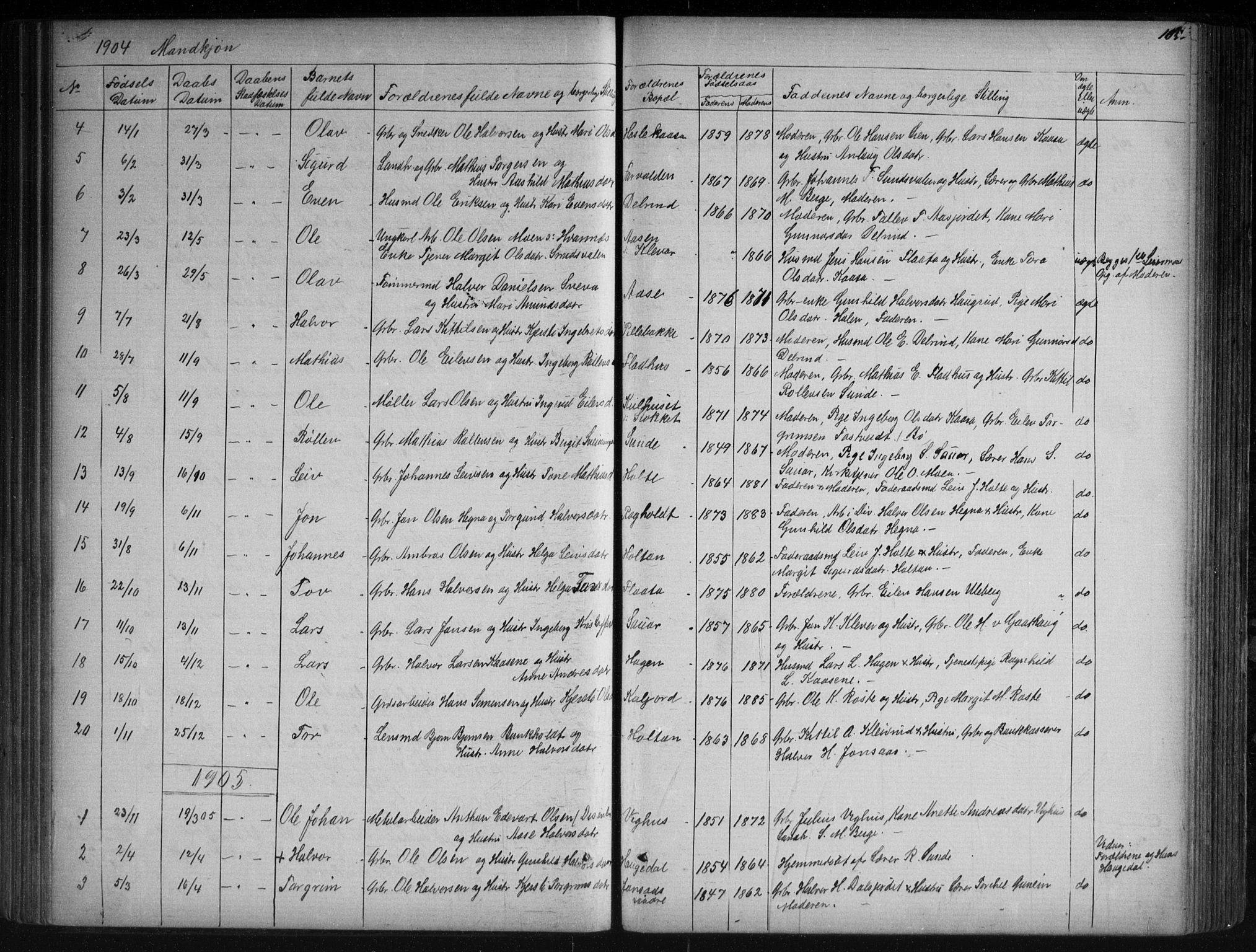 SAKO, Sauherad kirkebøker, G/Ga/L0003: Klokkerbok nr. I 3, 1866-1905, s. 105