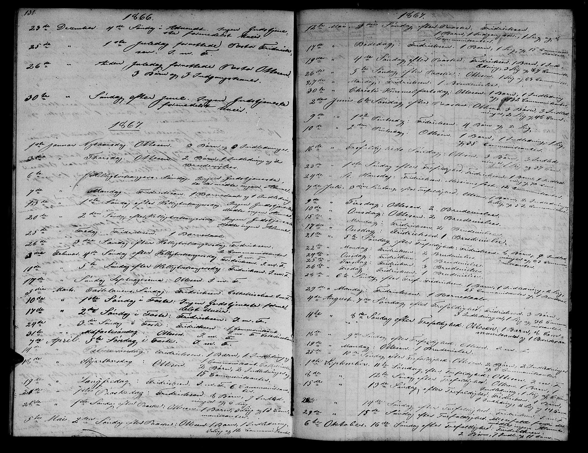 SAT, Ministerialprotokoller, klokkerbøker og fødselsregistre - Sør-Trøndelag, 634/L0539: Klokkerbok nr. 634C01, 1866-1873, s. 130