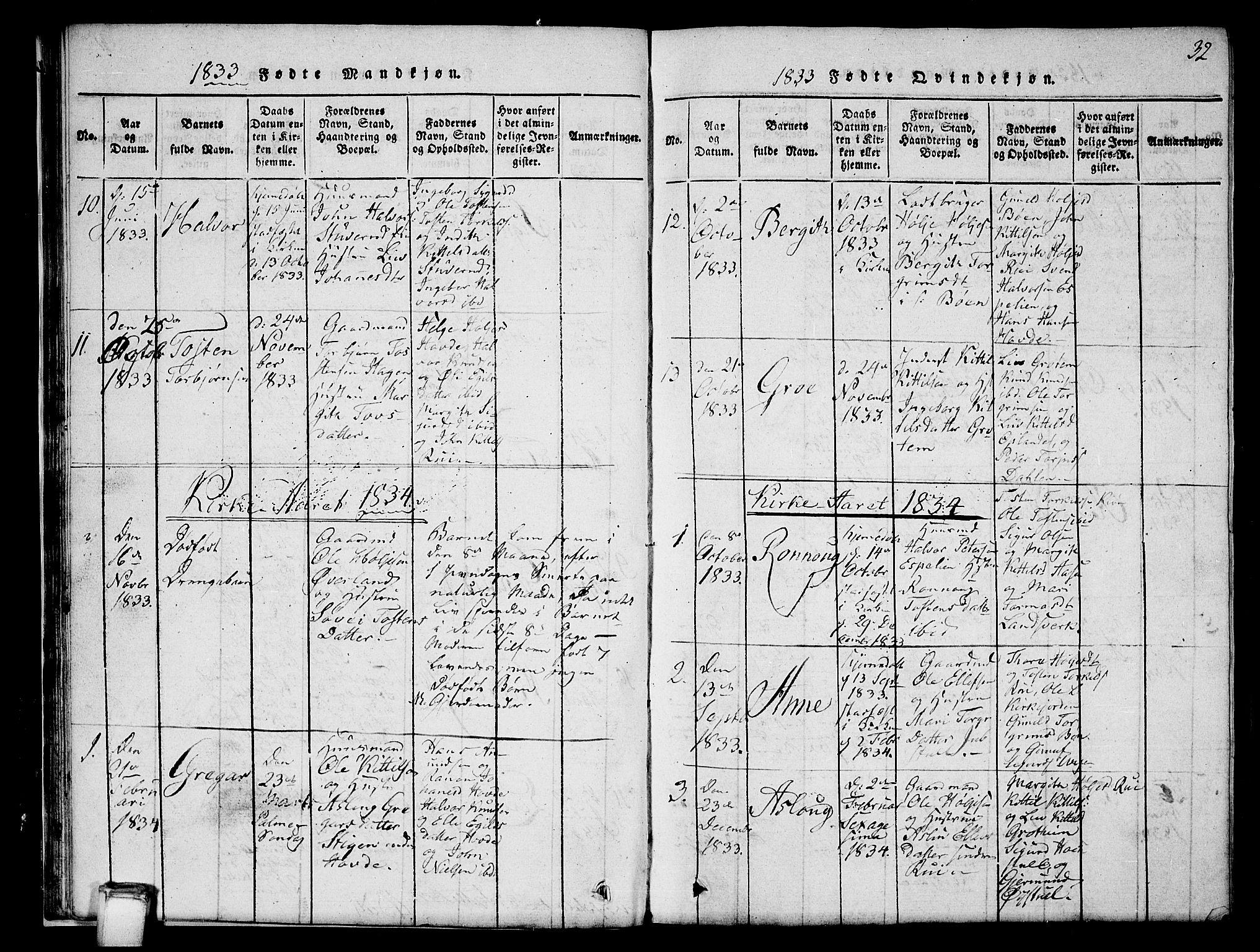 SAKO, Hjartdal kirkebøker, G/Gc/L0001: Klokkerbok nr. III 1, 1815-1842, s. 32