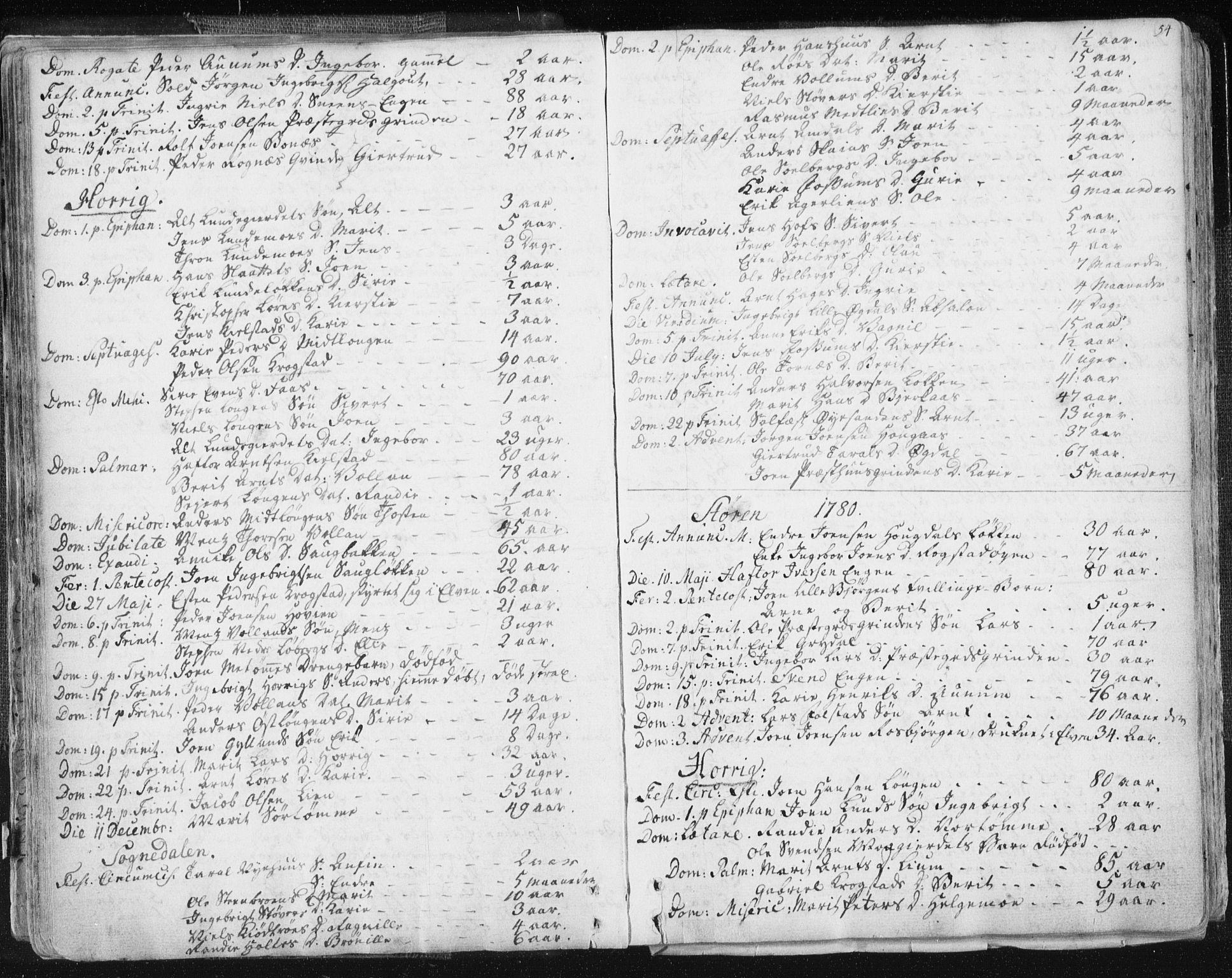 SAT, Ministerialprotokoller, klokkerbøker og fødselsregistre - Sør-Trøndelag, 687/L0991: Ministerialbok nr. 687A02, 1747-1790, s. 54