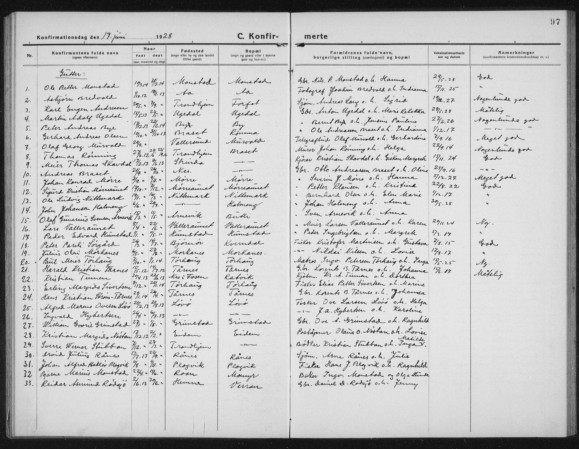 SAT, Ministerialprotokoller, klokkerbøker og fødselsregistre - Sør-Trøndelag, 655/L0689: Klokkerbok nr. 655C05, 1922-1936, s. 97