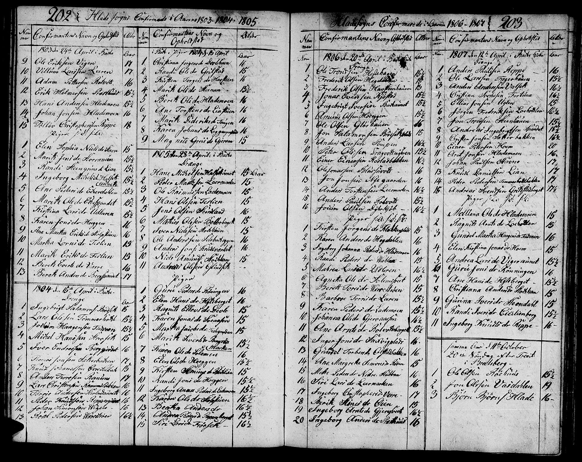 SAT, Ministerialprotokoller, klokkerbøker og fødselsregistre - Sør-Trøndelag, 606/L0306: Klokkerbok nr. 606C02, 1797-1829, s. 202-203