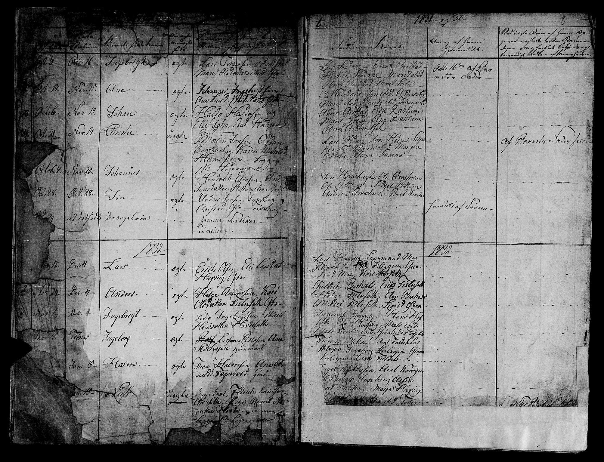 SAT, Ministerialprotokoller, klokkerbøker og fødselsregistre - Sør-Trøndelag, 630/L0492: Ministerialbok nr. 630A05, 1830-1840, s. 8