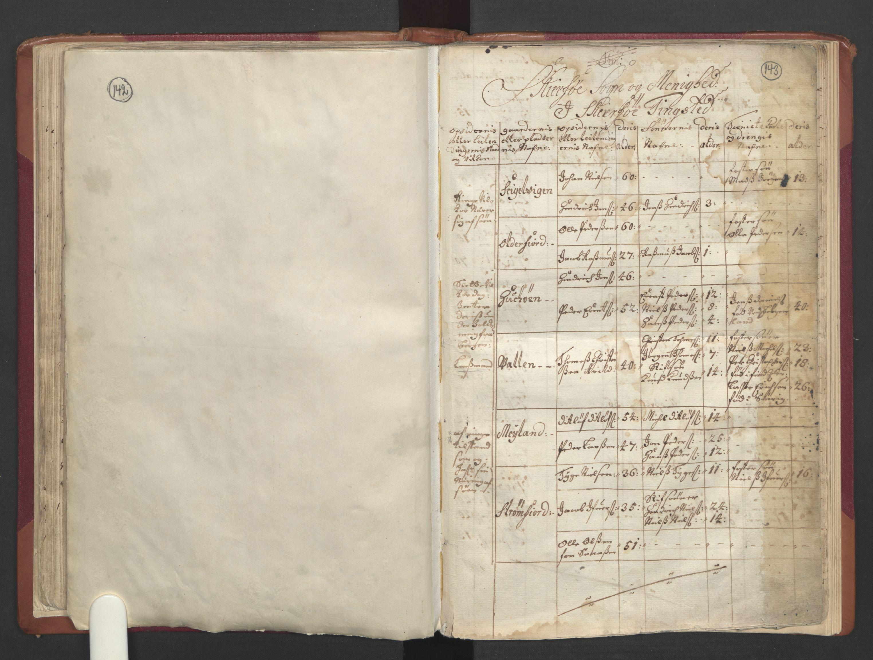 RA, Manntallet 1701, nr. 19: Senja og Tromsø fogderi, 1701, s. 142-143
