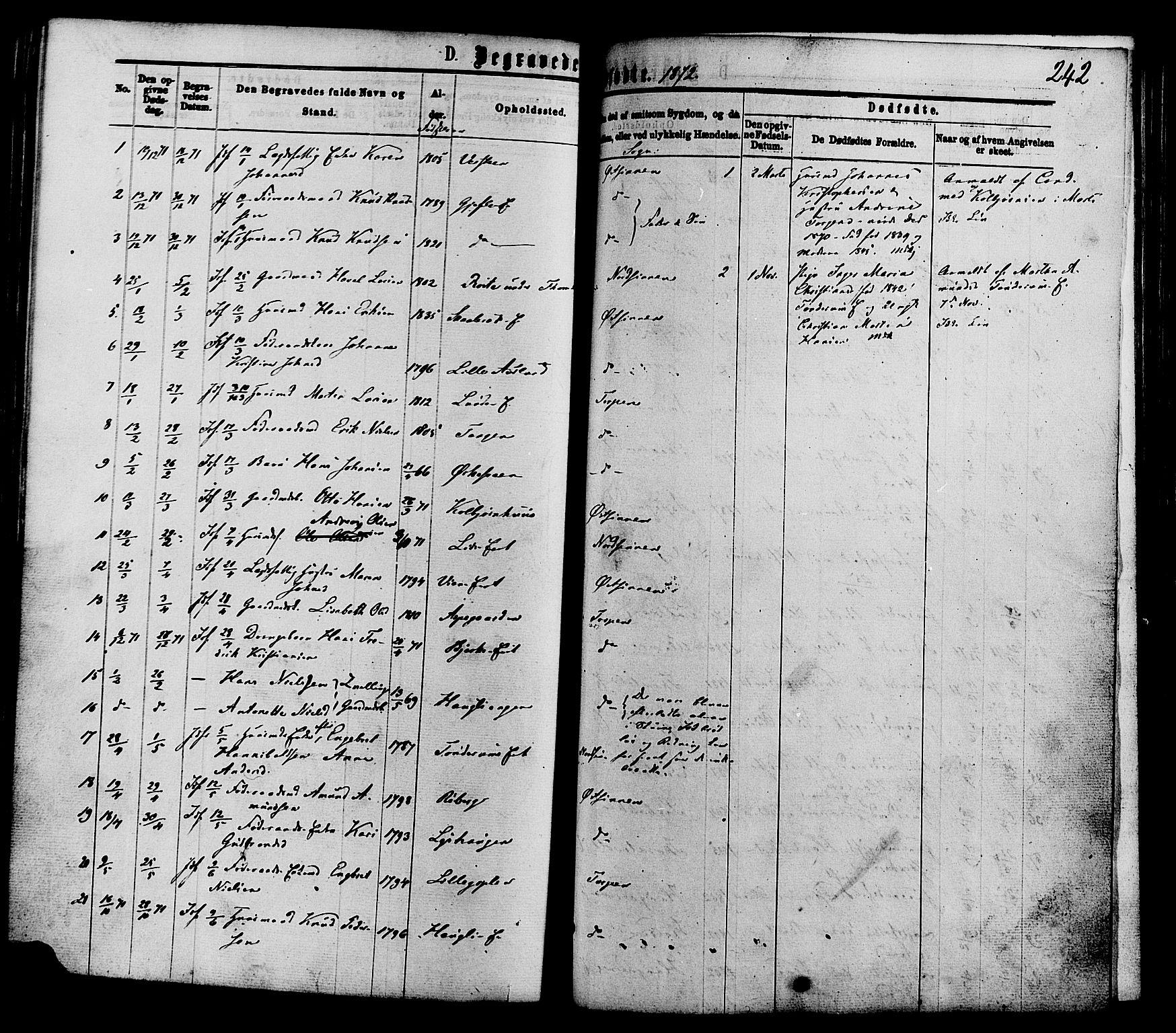 SAH, Nordre Land prestekontor, Ministerialbok nr. 2, 1872-1881, s. 242