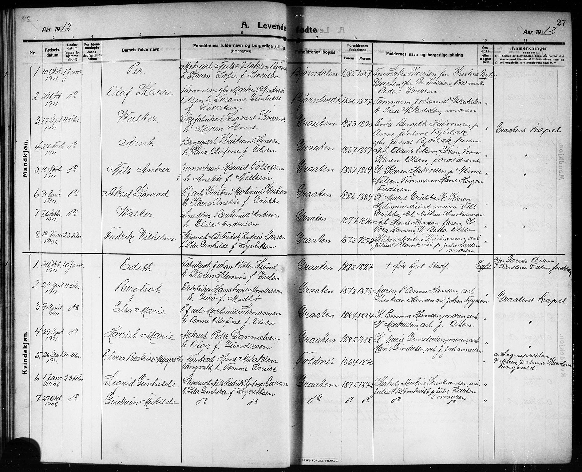 SAKO, Solum kirkebøker, G/Ga/L0009: Klokkerbok nr. I 9, 1909-1922, s. 27