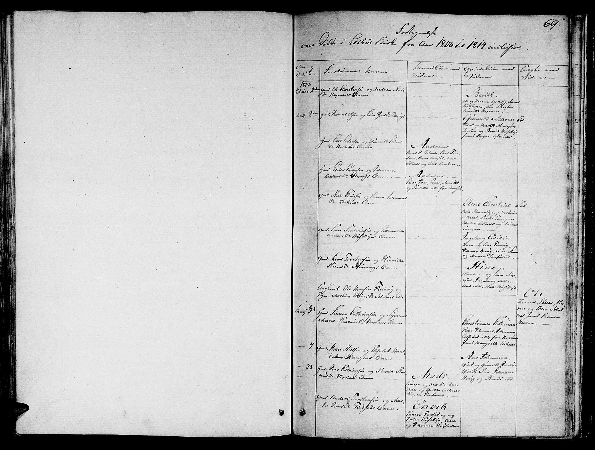 SAT, Ministerialprotokoller, klokkerbøker og fødselsregistre - Nord-Trøndelag, 780/L0633: Ministerialbok nr. 780A02 /2, 1806-1814, s. 69