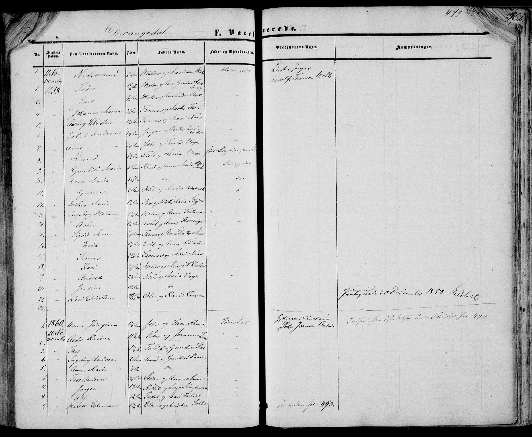 SAKO, Drangedal kirkebøker, F/Fa/L0008: Ministerialbok nr. 8, 1857-1871, s. 479