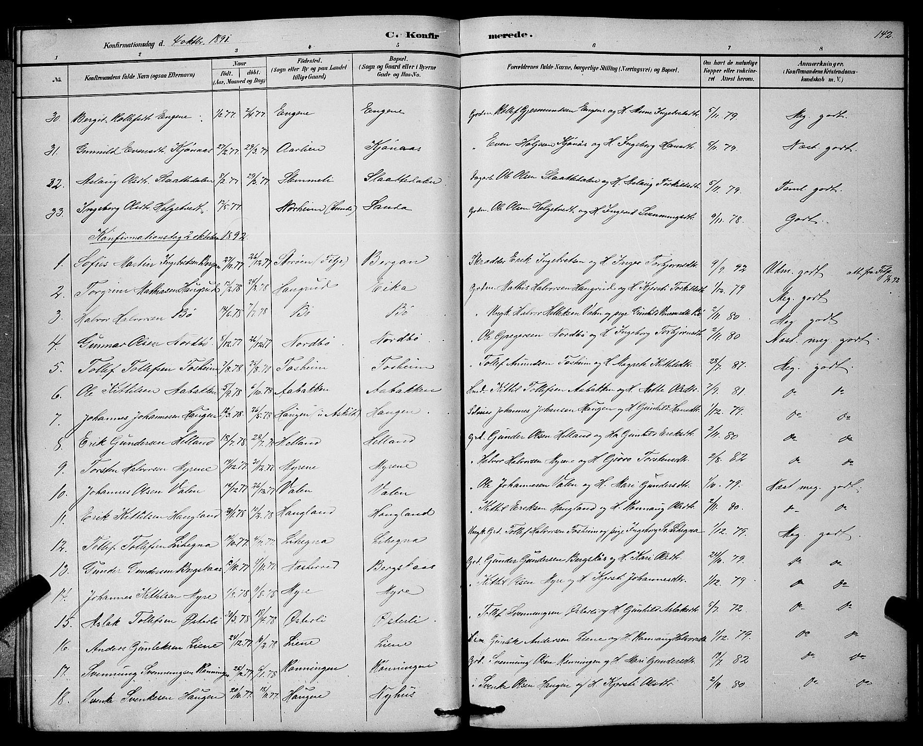 SAKO, Bø kirkebøker, G/Ga/L0005: Klokkerbok nr. 5, 1883-1897, s. 142