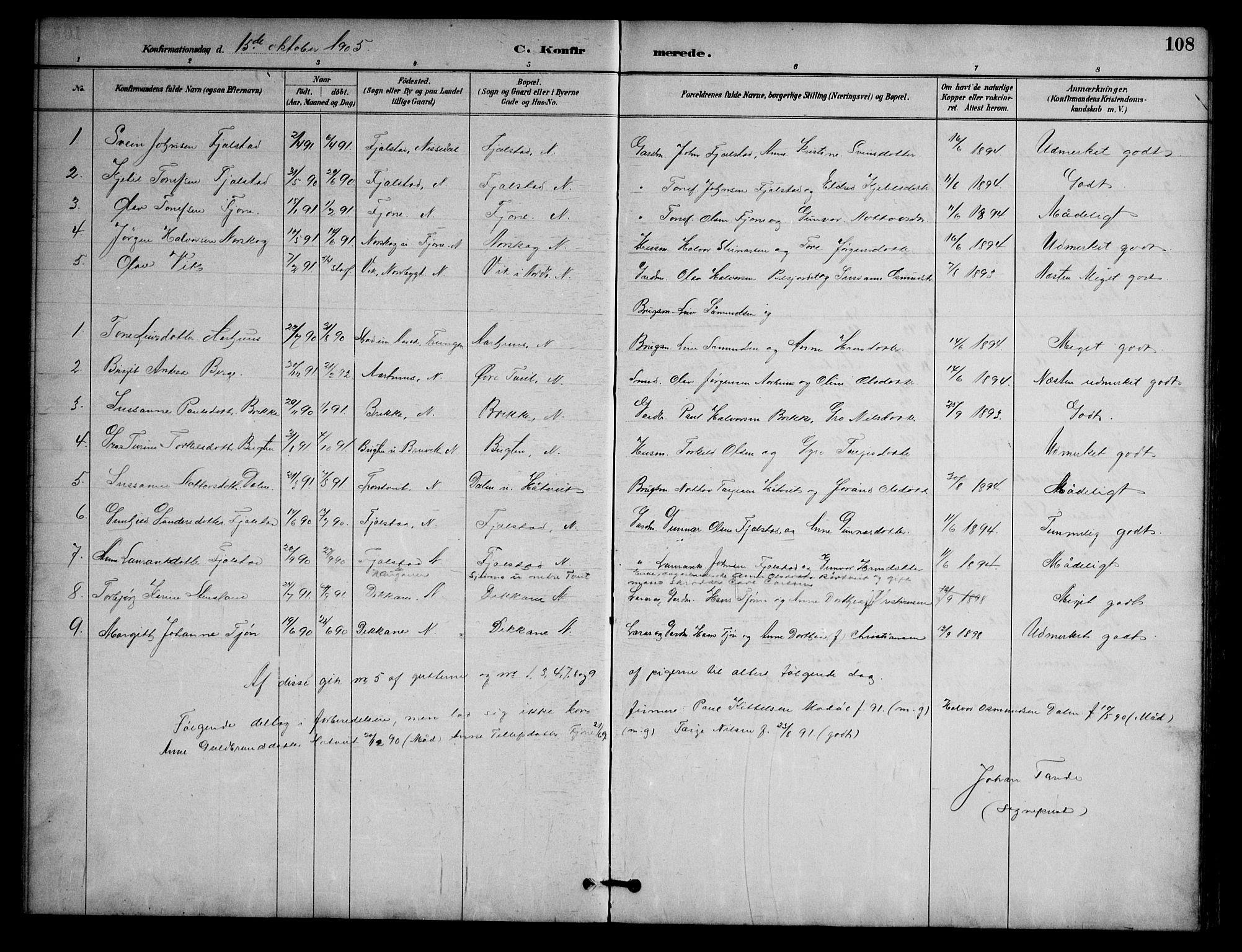 SAKO, Nissedal kirkebøker, G/Ga/L0003: Klokkerbok nr. I 3, 1887-1911, s. 108
