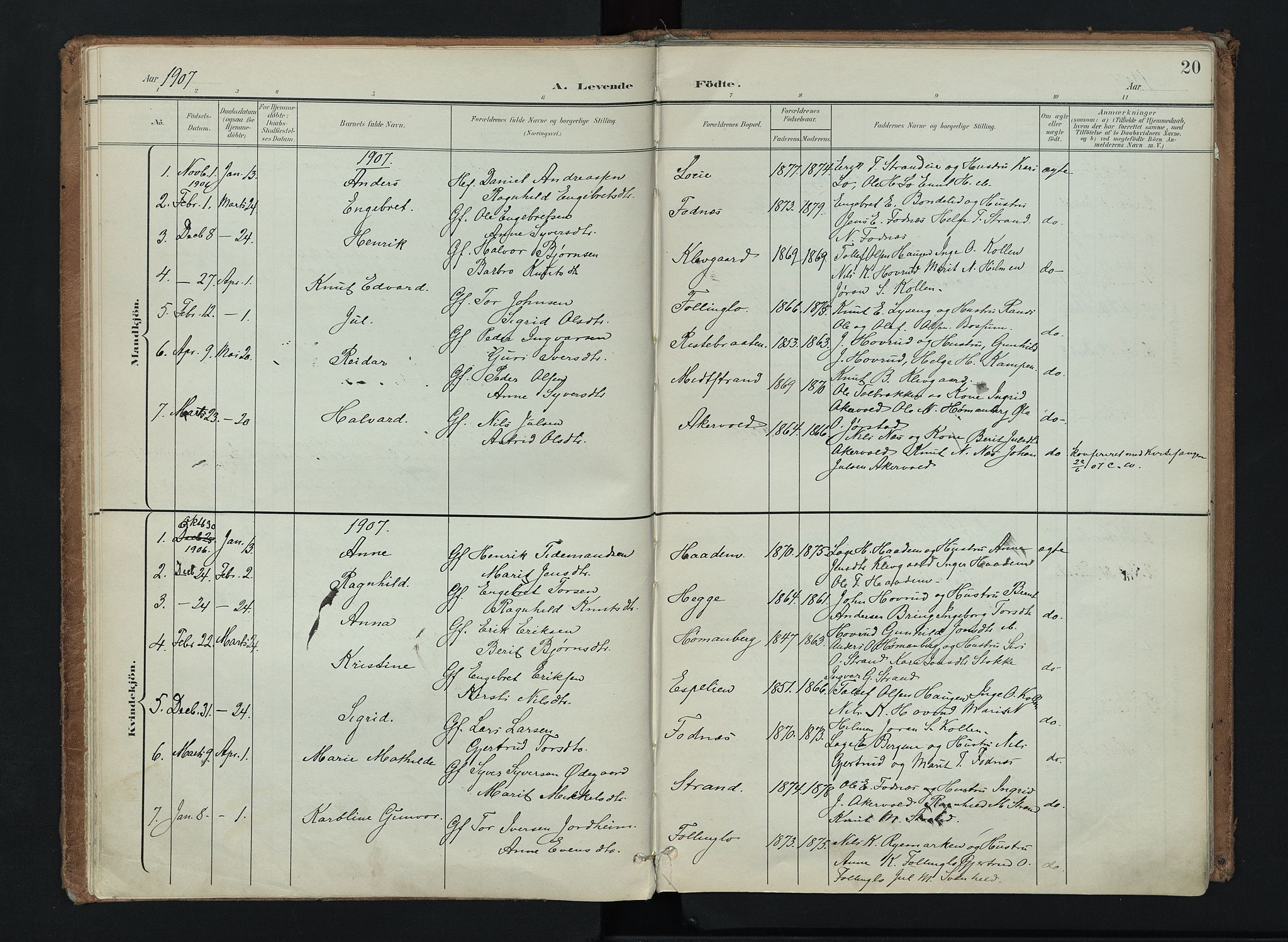 SAH, Nord-Aurdal prestekontor, Ministerialbok nr. 16, 1897-1925, s. 20