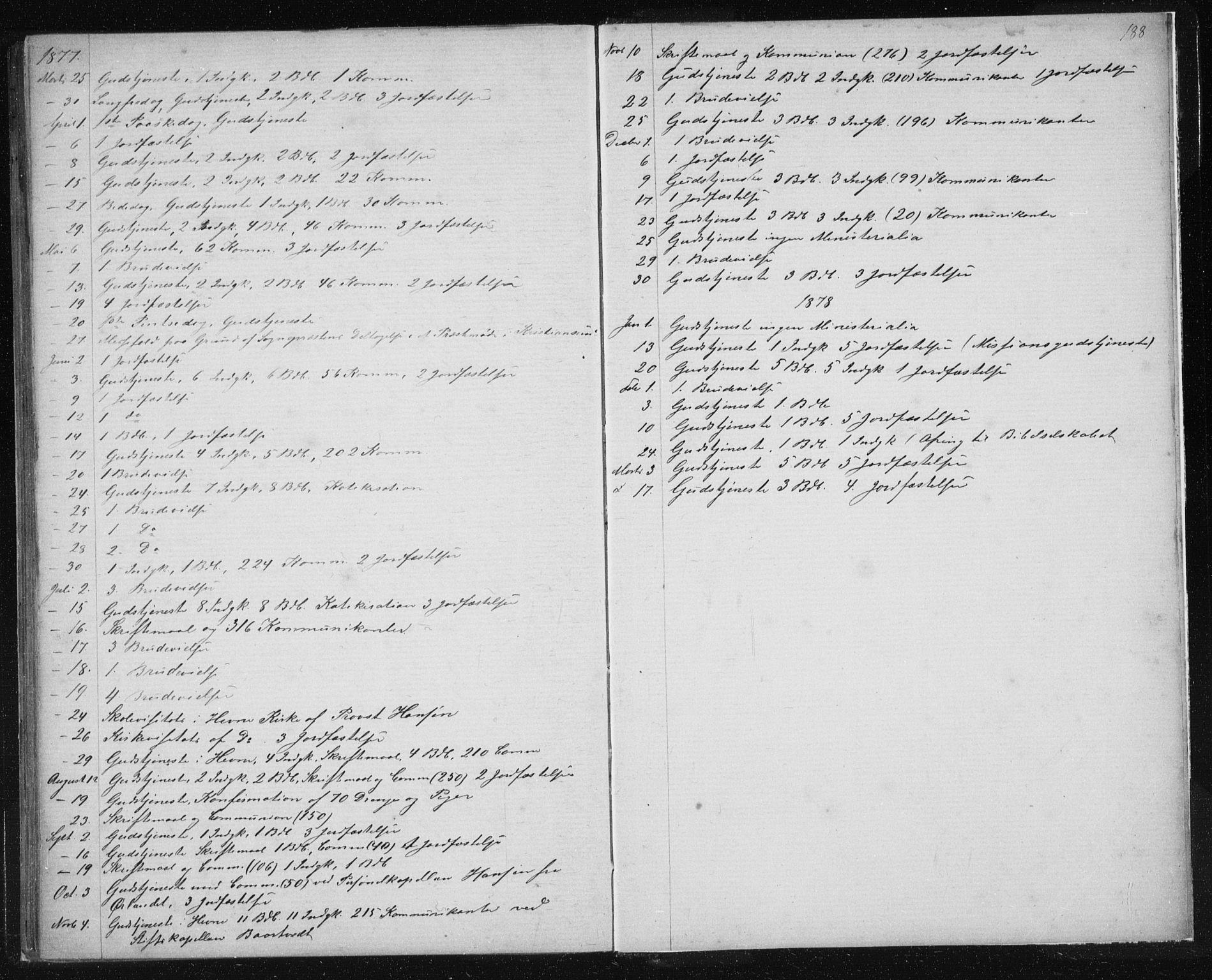 SAT, Ministerialprotokoller, klokkerbøker og fødselsregistre - Sør-Trøndelag, 630/L0503: Klokkerbok nr. 630C01, 1869-1878, s. 188