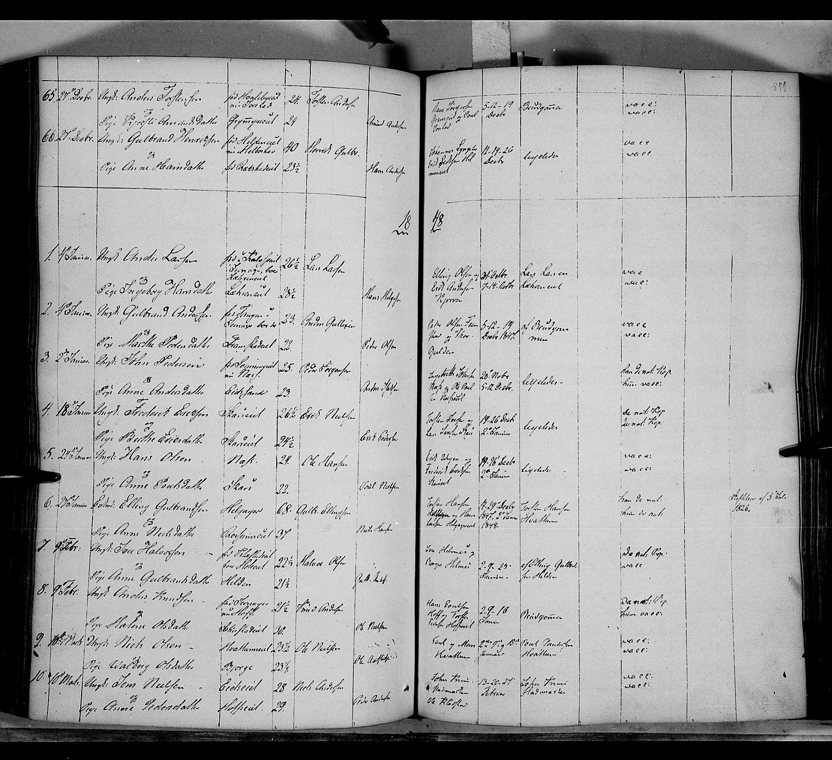 SAH, Gran prestekontor, Ministerialbok nr. 11, 1842-1856, s. 898-899