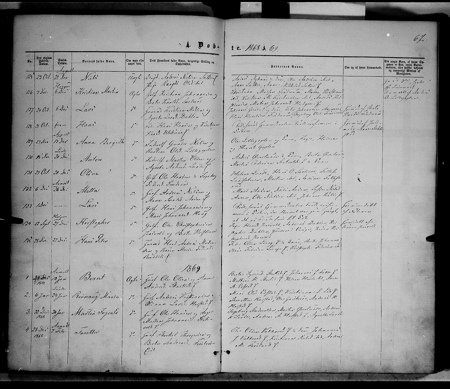 SAH, Nordre Land prestekontor, Ministerialbok nr. 1, 1860-1871, s. 67