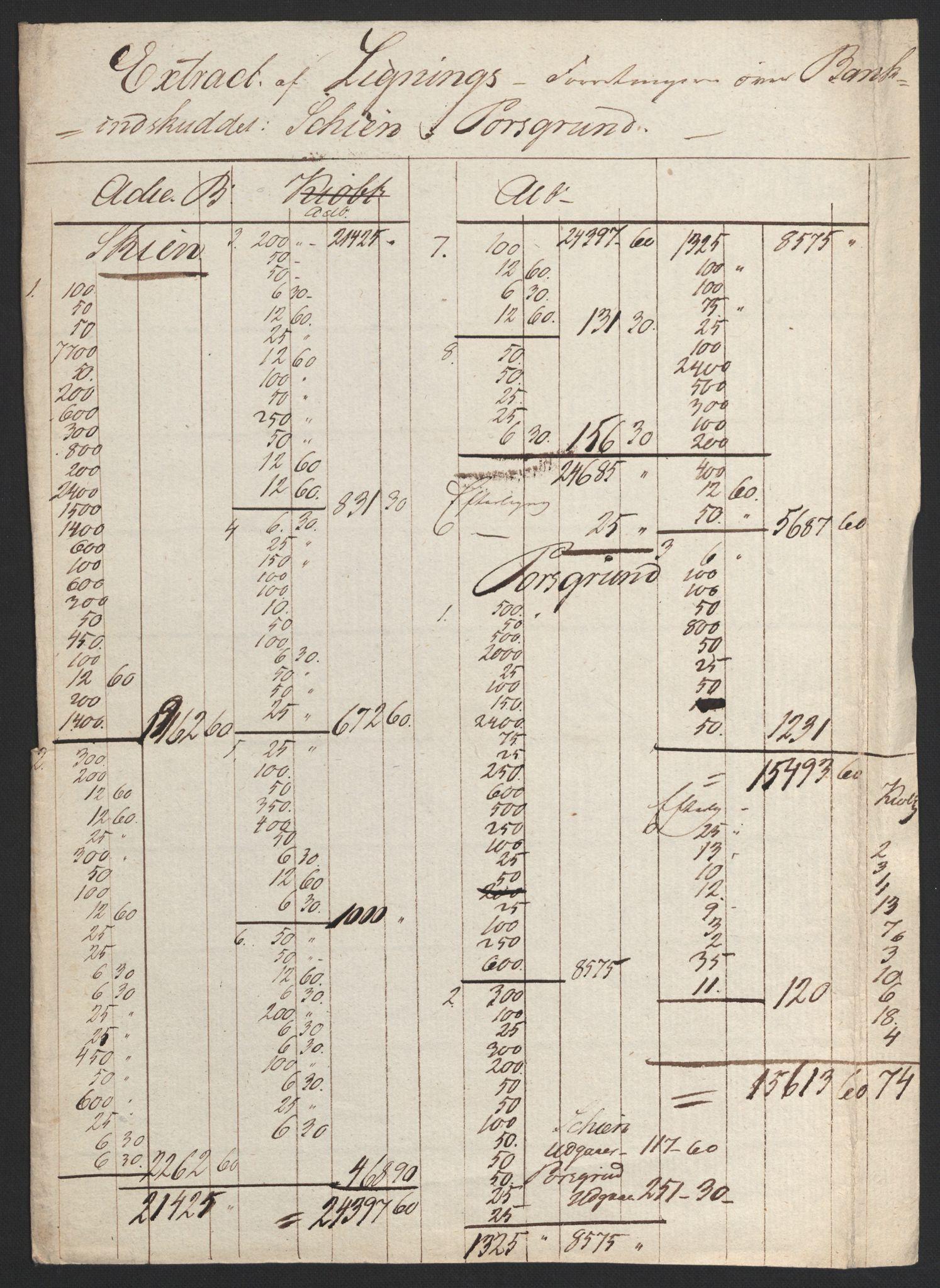 NOBA, Norges Bank/Sølvskatten 1816*, 1816-1823, s. 25