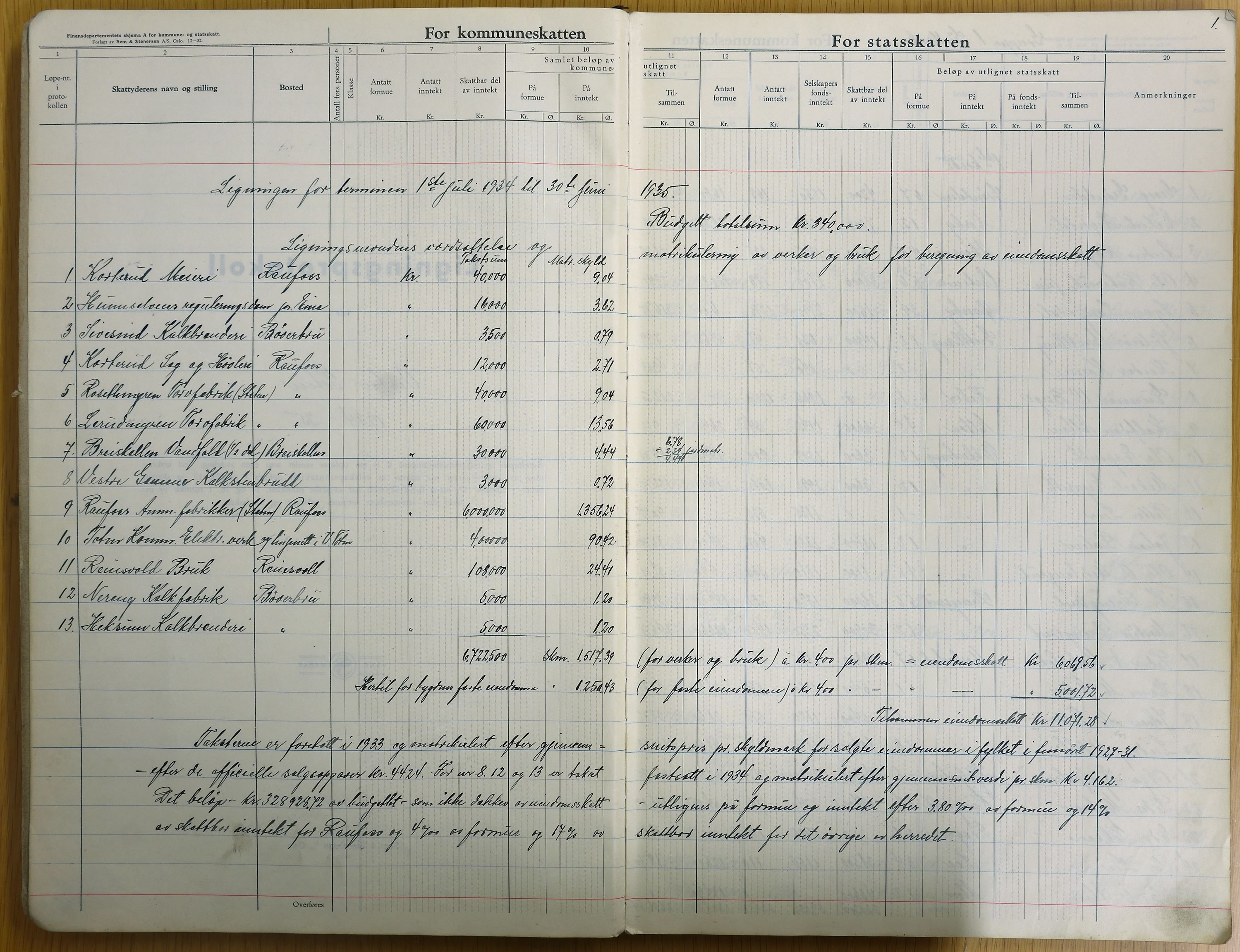 KVT, Vestre Toten kommune - Avskrift av ligningsprotokoll for budsjettåret 1934-1935 i Vestre Toten skattedistrikt, 1934-1935