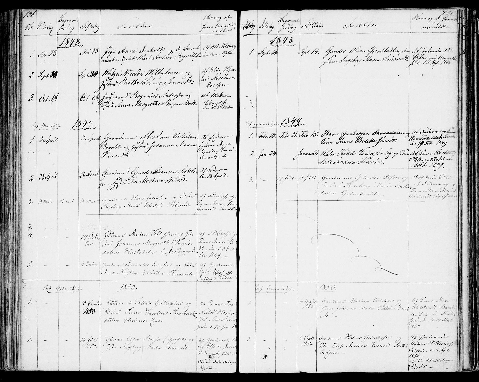 SAKO, Bamble kirkebøker, F/Fa/L0004: Ministerialbok nr. I 4, 1834-1853, s. 730-731