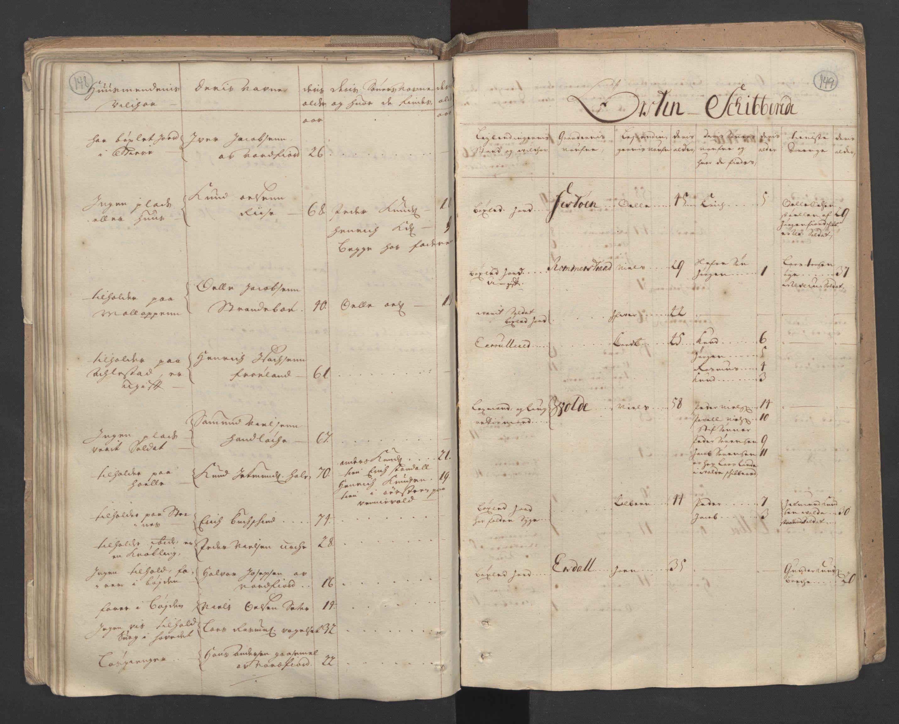 RA, Manntallet 1701, nr. 10: Sunnmøre fogderi, 1701, s. 148-149