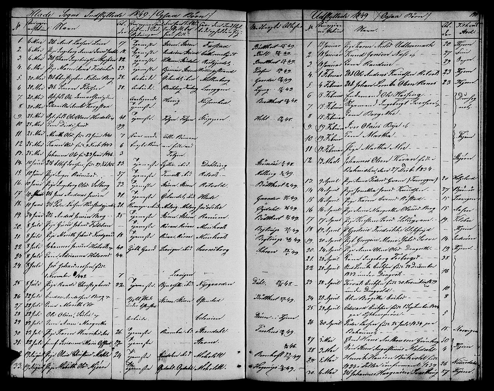 SAT, Ministerialprotokoller, klokkerbøker og fødselsregistre - Sør-Trøndelag, 606/L0309: Klokkerbok nr. 606C05, 1841-1849, s. 195