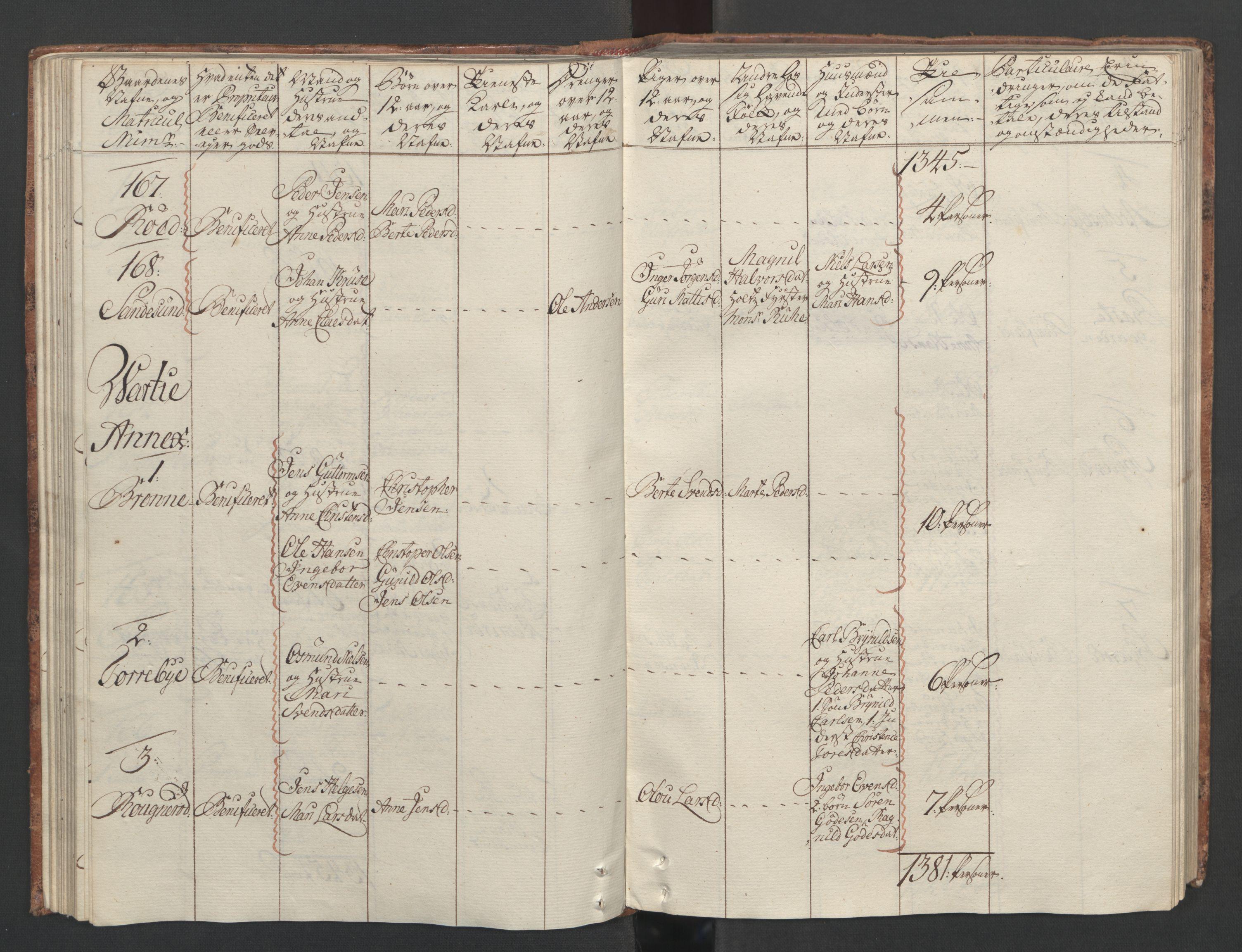 RA, Rentekammeret inntil 1814, Reviderte regnskaper, Fogderegnskap, R04/L0260: Ekstraskatten Moss, Onsøy, Tune, Veme og Åbygge, 1762, s. 108