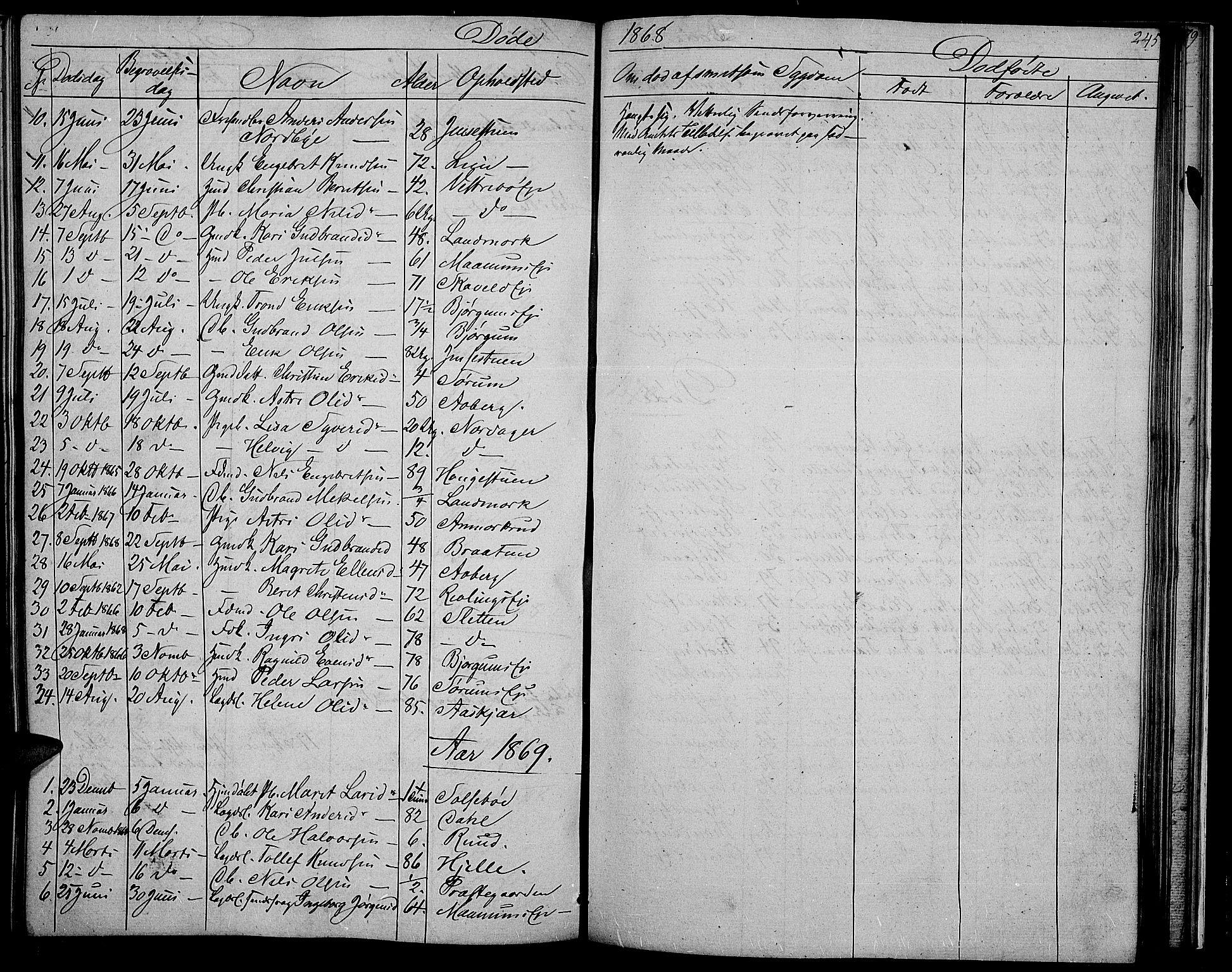 SAH, Nord-Aurdal prestekontor, Klokkerbok nr. 2, 1842-1877, s. 245