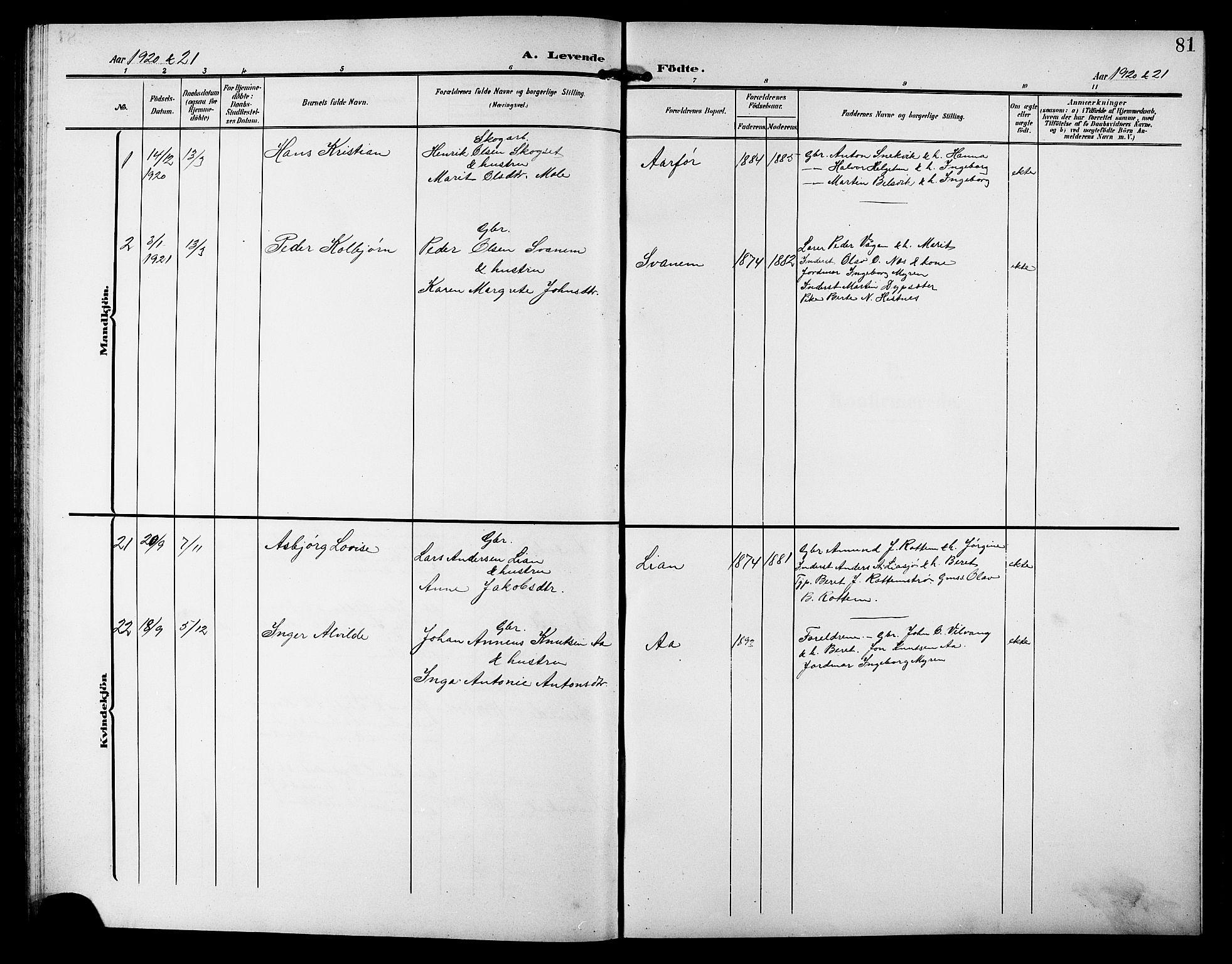 SAT, Ministerialprotokoller, klokkerbøker og fødselsregistre - Sør-Trøndelag, 633/L0520: Klokkerbok nr. 633C02, 1906-1921, s. 81