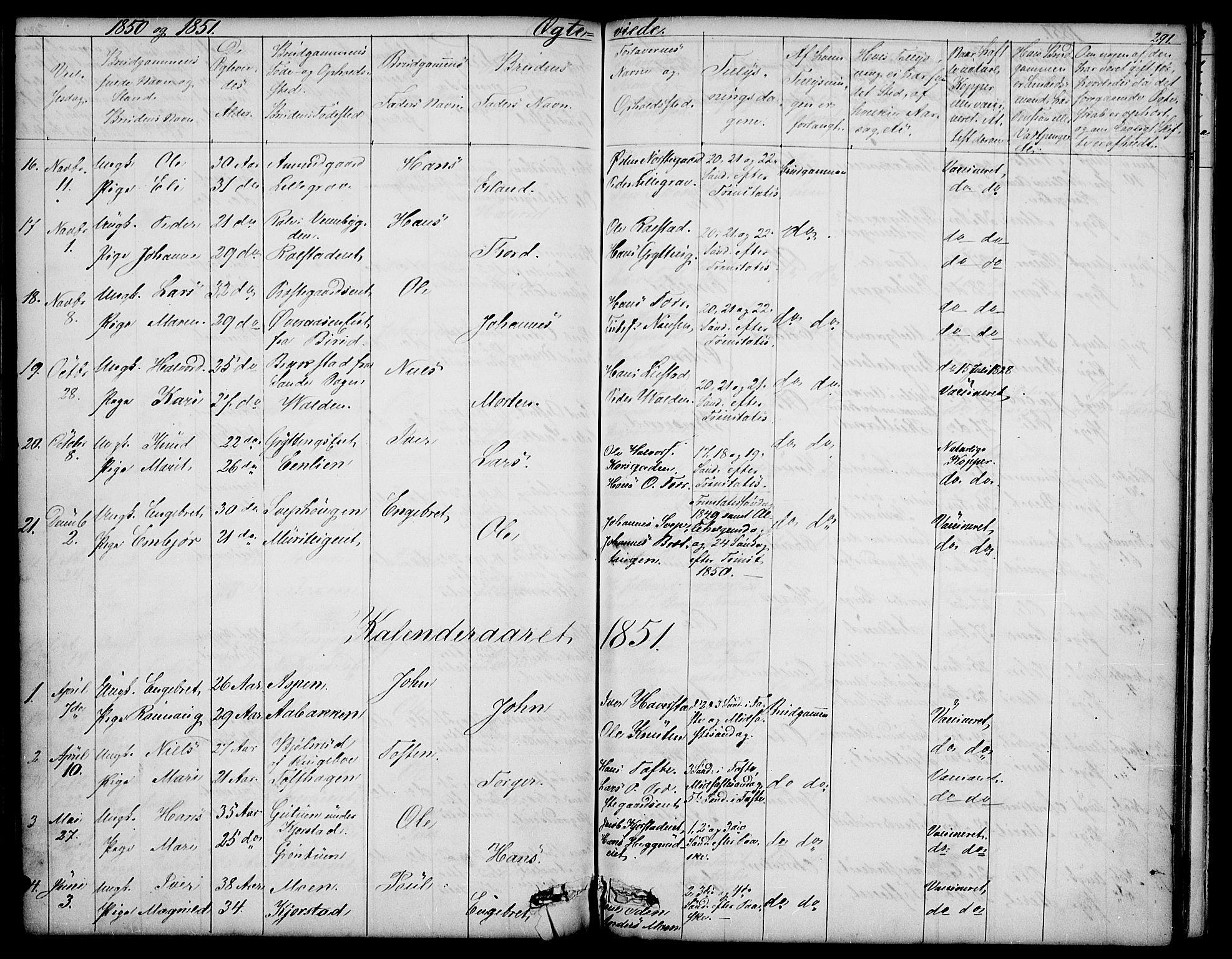 SAH, Sør-Fron prestekontor, H/Ha/Hab/L0001: Klokkerbok nr. 1, 1844-1863, s. 291