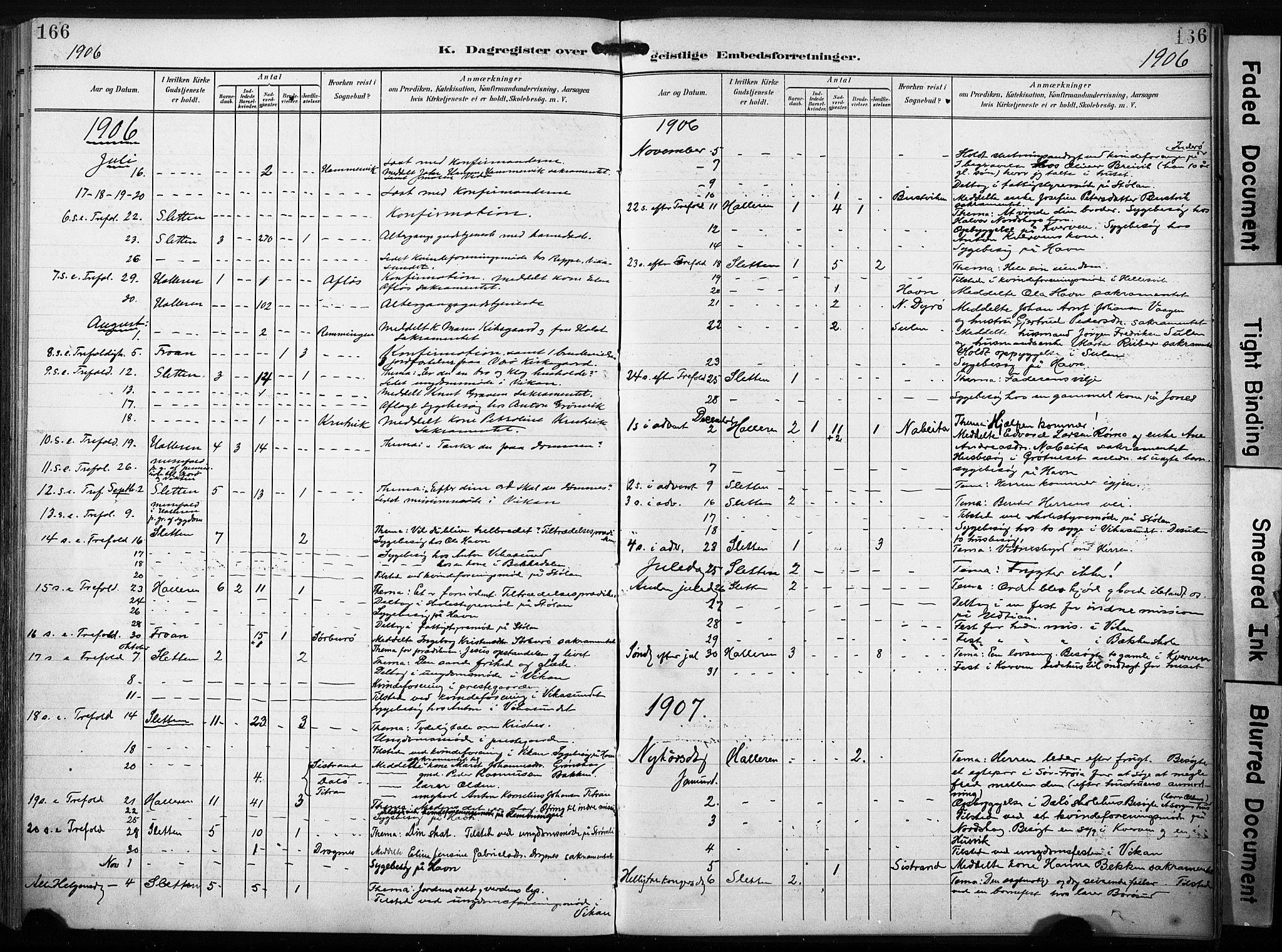 SAT, Ministerialprotokoller, klokkerbøker og fødselsregistre - Sør-Trøndelag, 640/L0580: Ministerialbok nr. 640A05, 1902-1910, s. 166