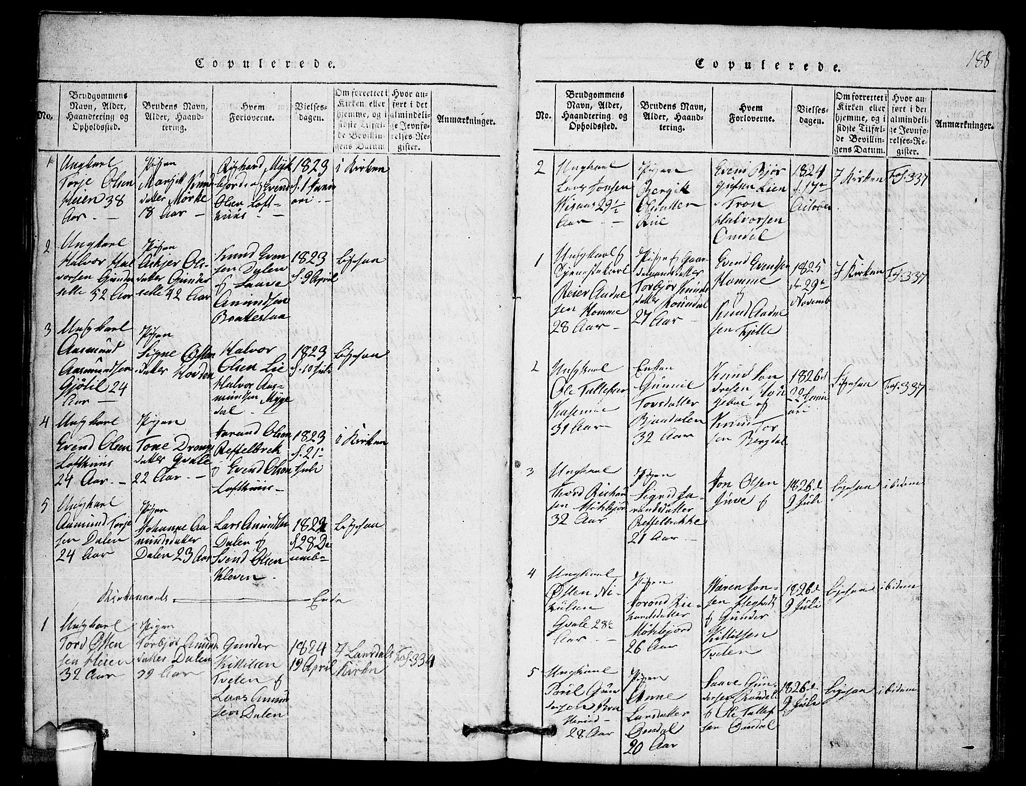 SAKO, Lårdal kirkebøker, G/Gb/L0001: Klokkerbok nr. II 1, 1815-1865, s. 188