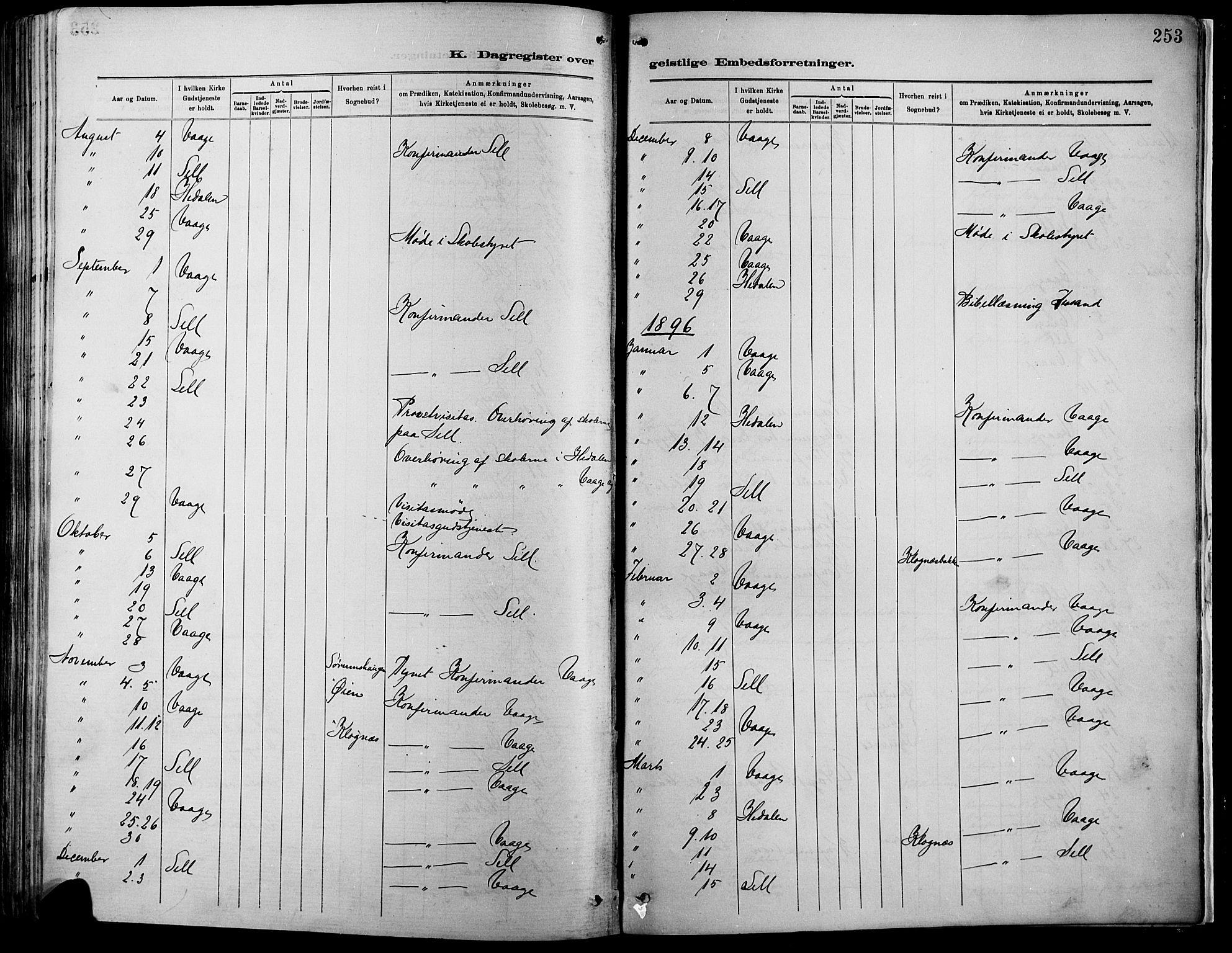 SAH, Vågå prestekontor, Ministerialbok nr. 9, 1886-1904, s. 253