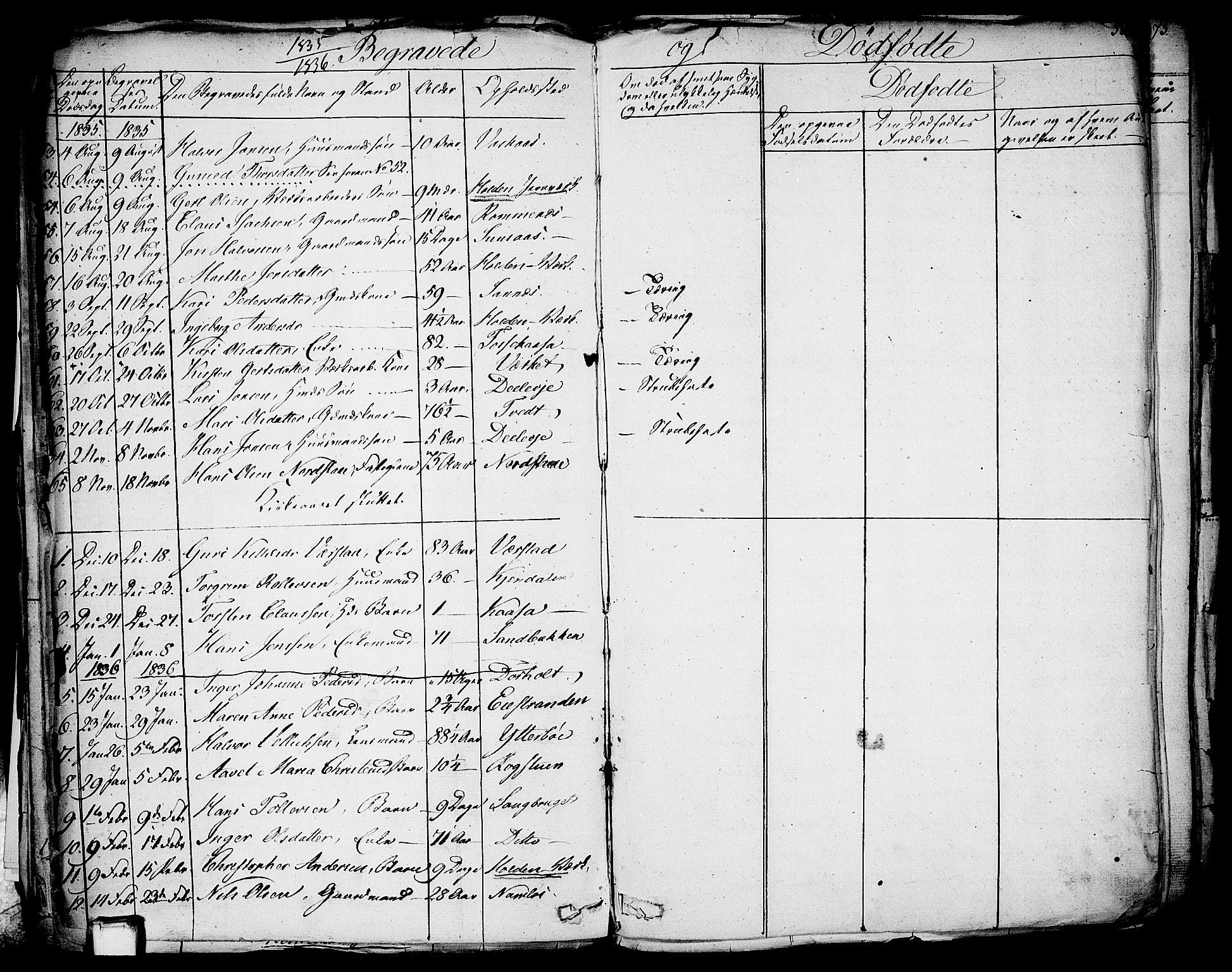 SAKO, Holla kirkebøker, F/Fa/L0004: Ministerialbok nr. 4, 1830-1848, s. 368