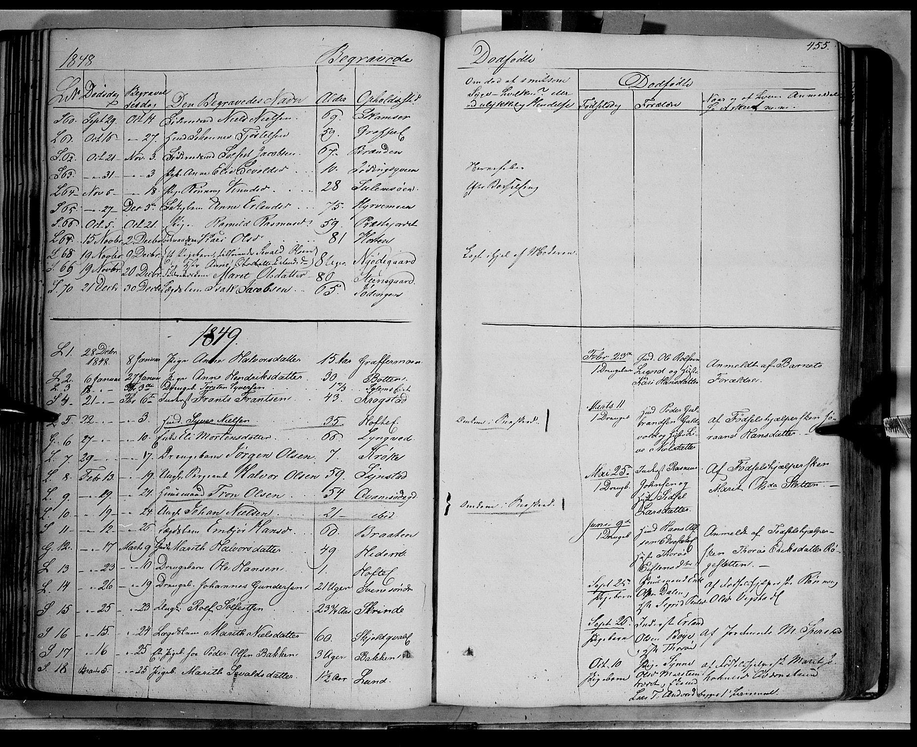 SAH, Lom prestekontor, K/L0006: Ministerialbok nr. 6B, 1837-1863, s. 455