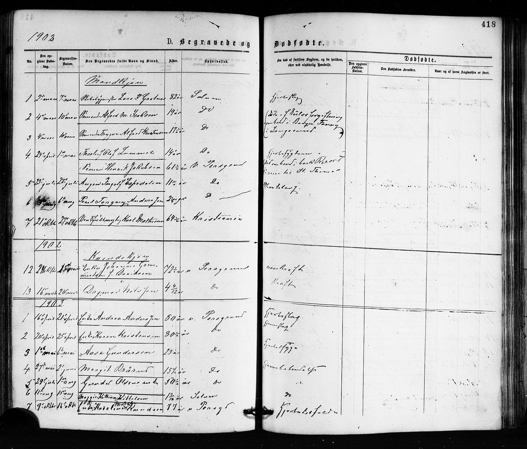 SAKO, Porsgrunn kirkebøker , G/Ga/L0003: Klokkerbok nr. I 3, 1877-1915, s. 418