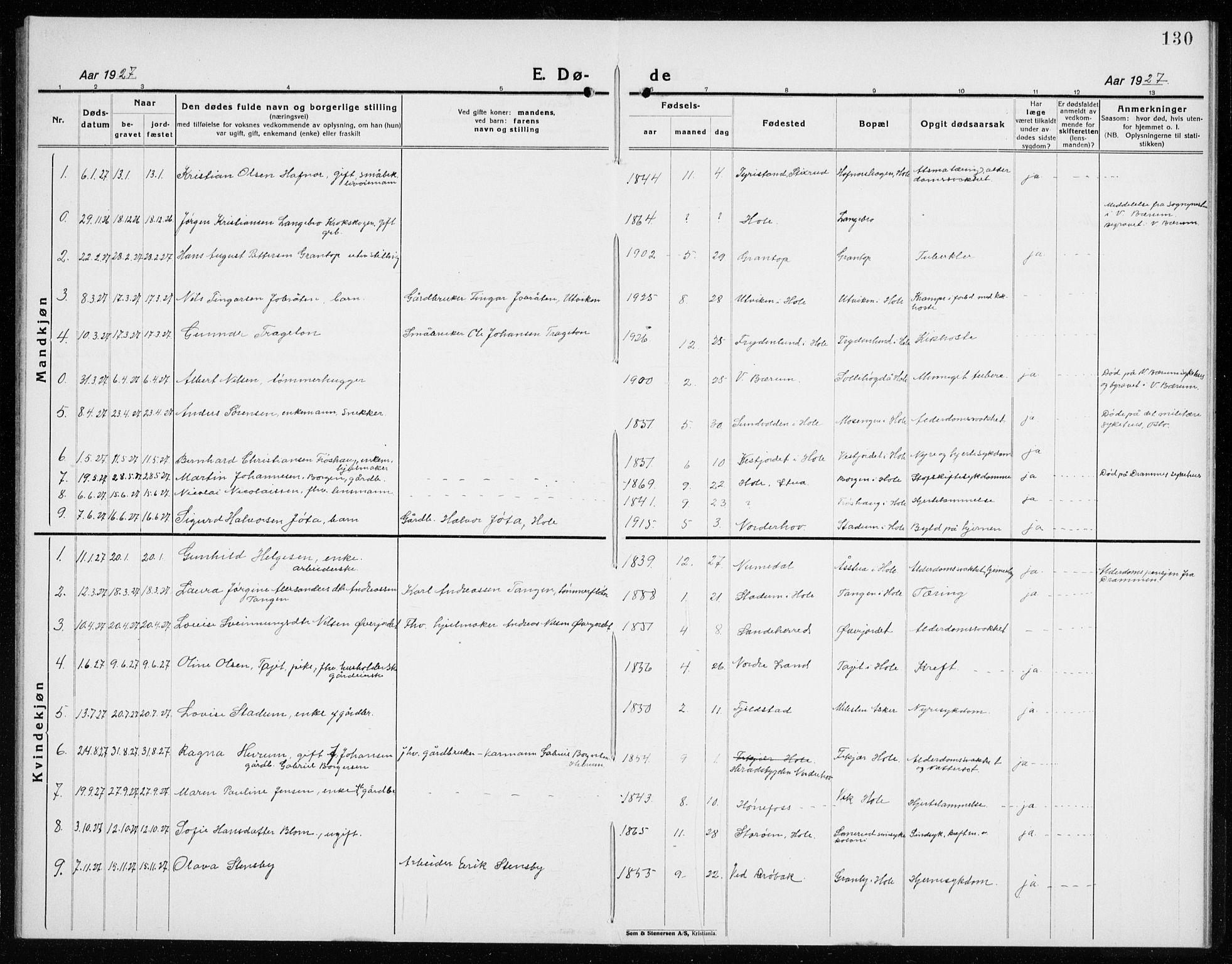 SAKO, Hole kirkebøker, G/Ga/L0005: Klokkerbok nr. I 5, 1924-1938, s. 130
