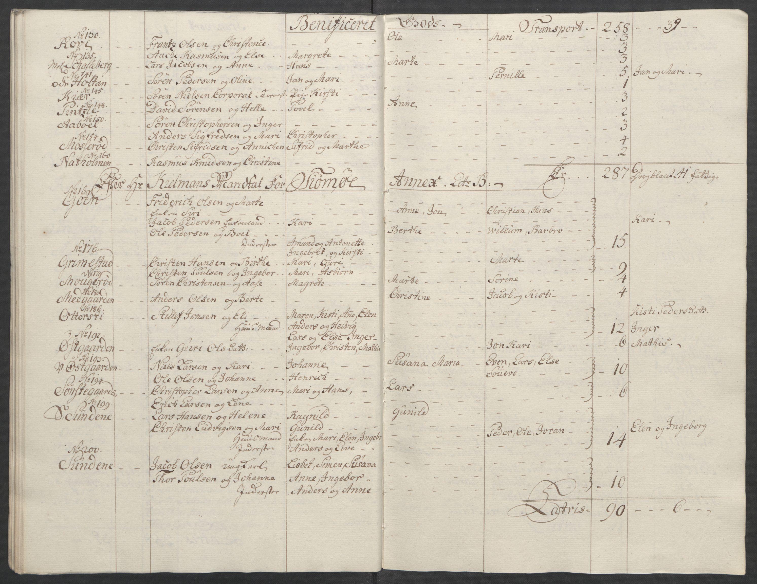 RA, Rentekammeret inntil 1814, Reviderte regnskaper, Fogderegnskap, R33/L2033: Ekstraskatten Larvik grevskap, 1762-1764, s. 531