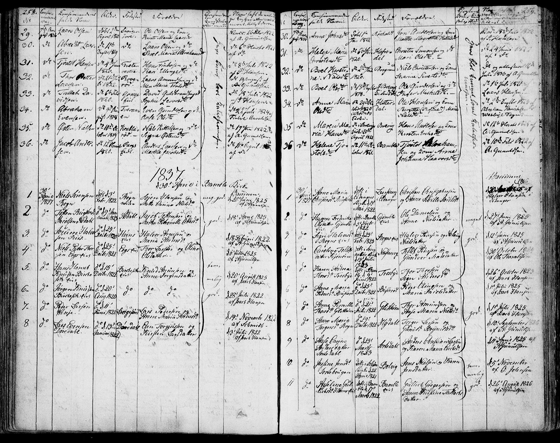 SAKO, Bamble kirkebøker, F/Fa/L0004: Ministerialbok nr. I 4, 1834-1853, s. 258-259