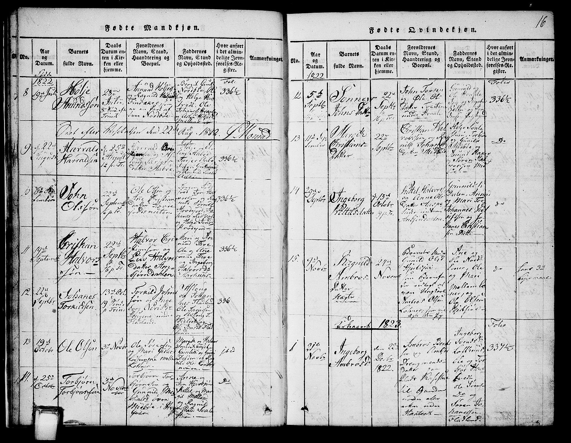 SAKO, Hjartdal kirkebøker, G/Ga/L0001: Klokkerbok nr. I 1, 1815-1842, s. 16